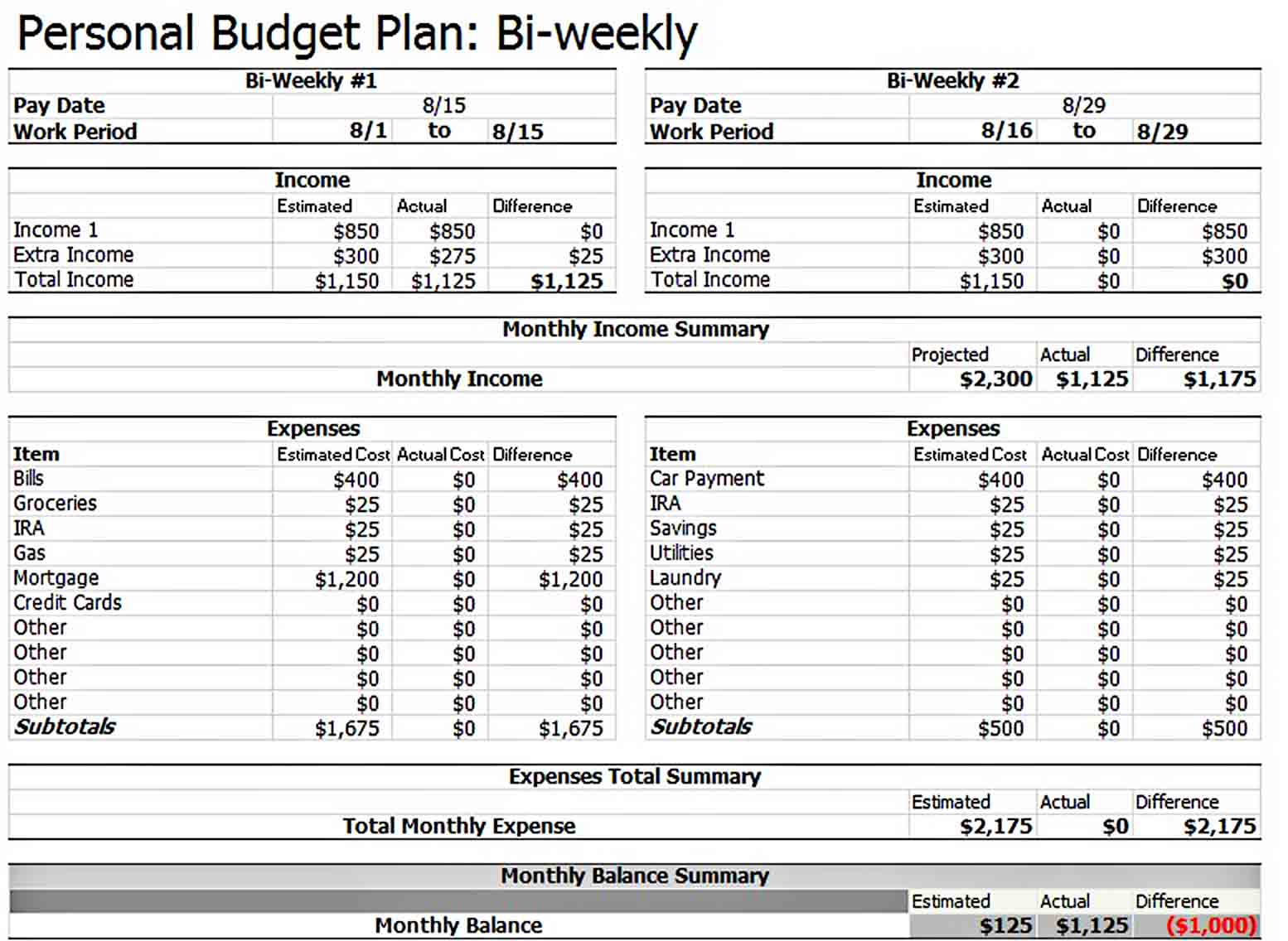 Bi Weekly Family Budget Template sample