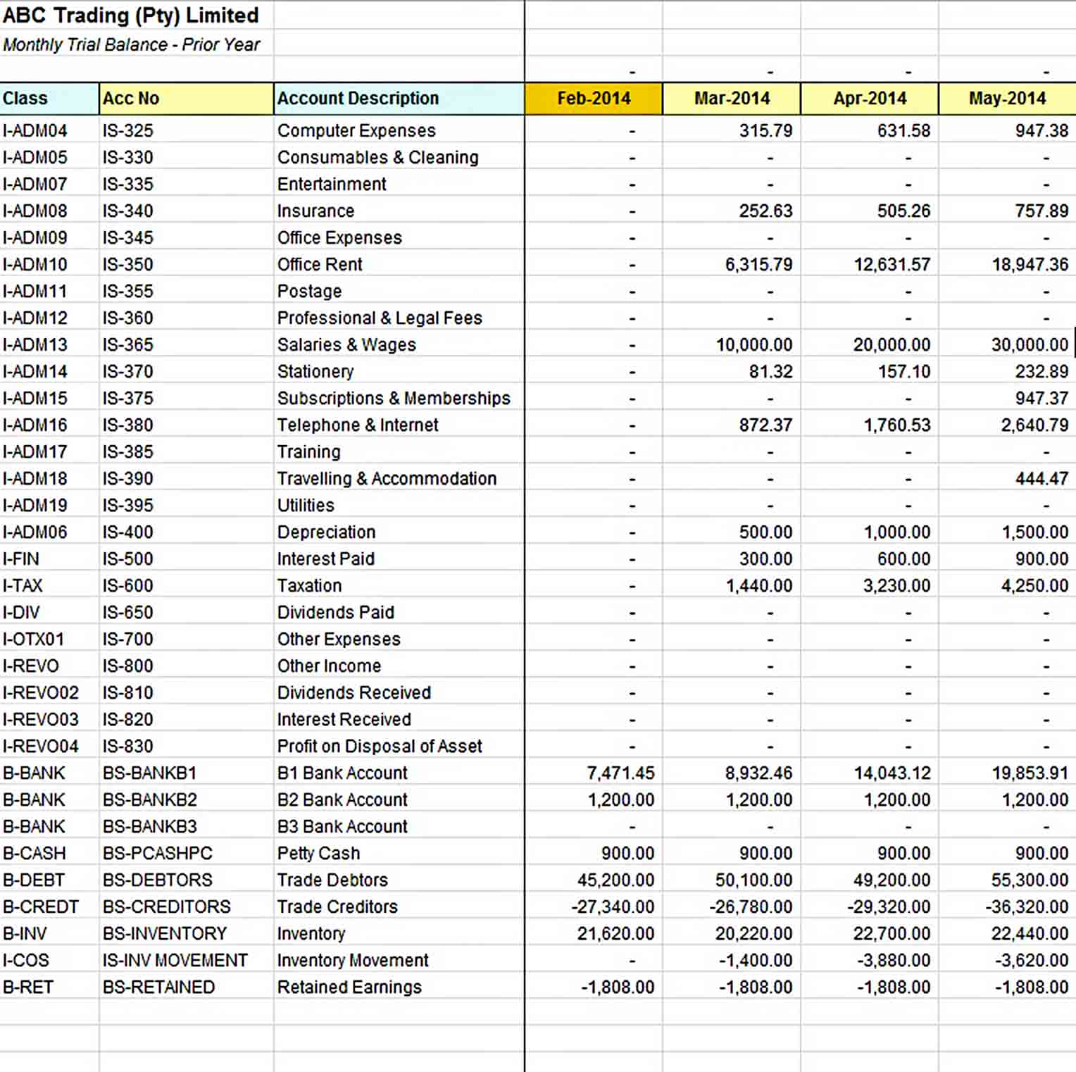 Company Monthly Budget Template sample