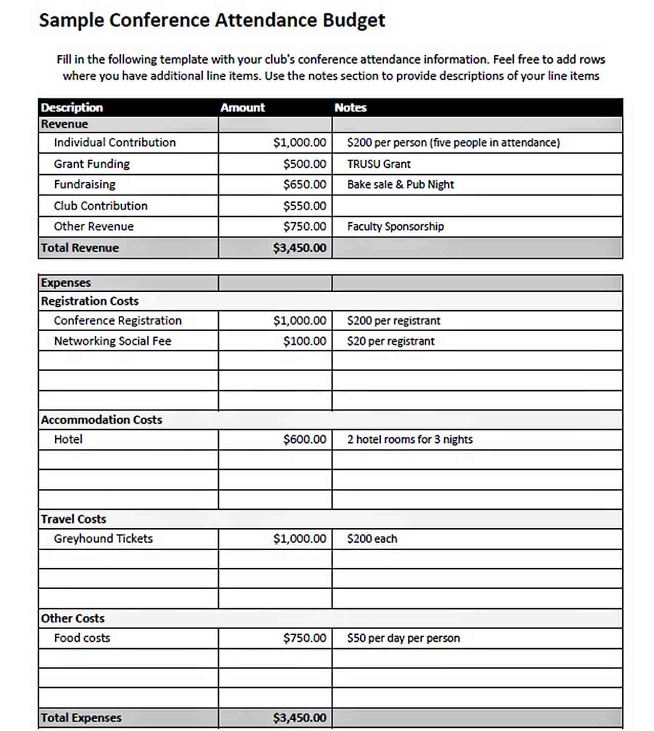Conference Attendance Budget Template sample 1