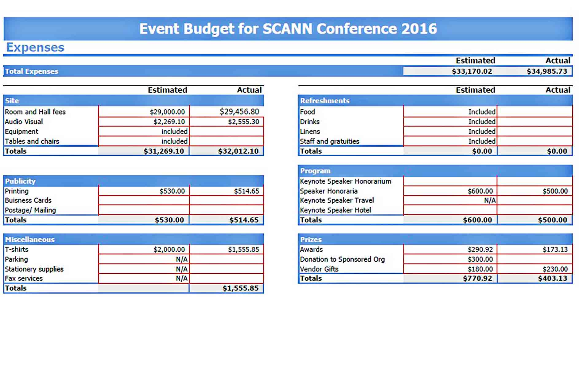 Conference Event Budget sample