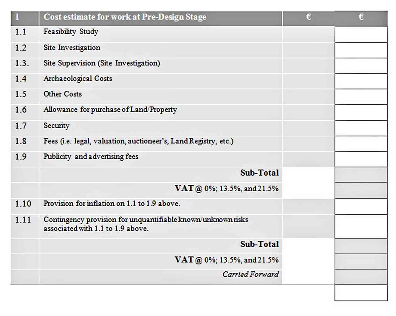 Construction Procurement Reform Budget Development sample