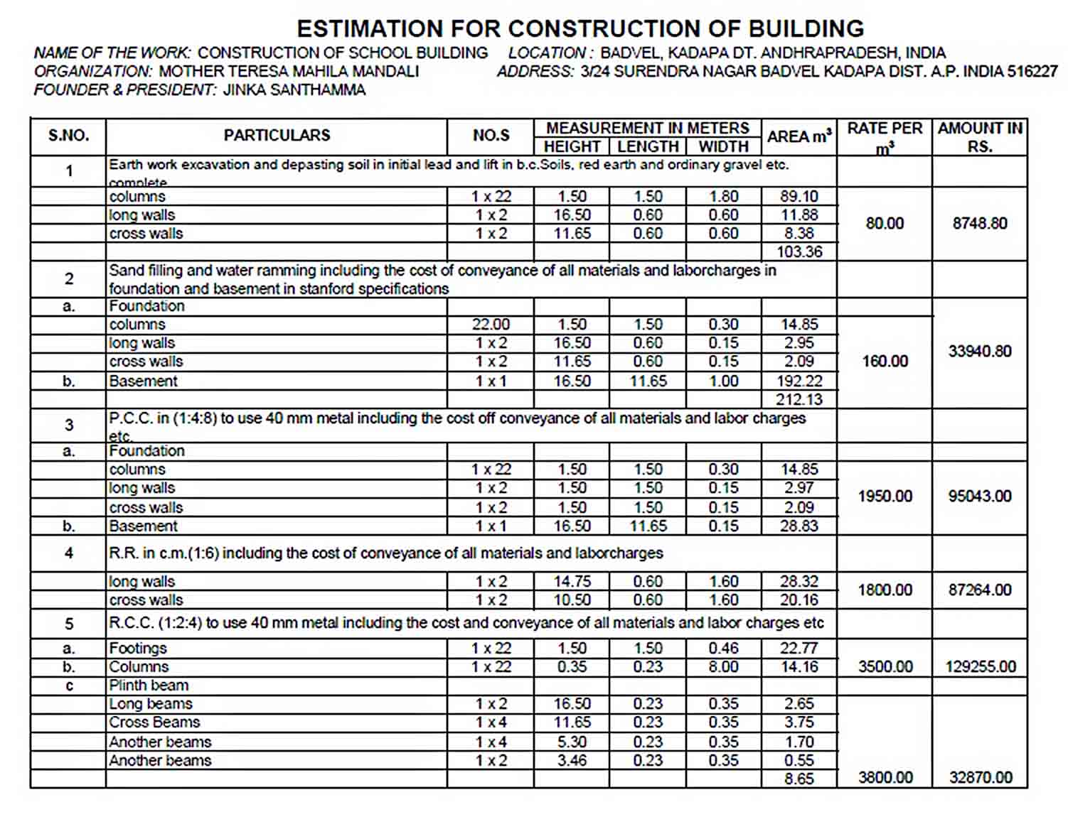 Estimation for Construction of School sample