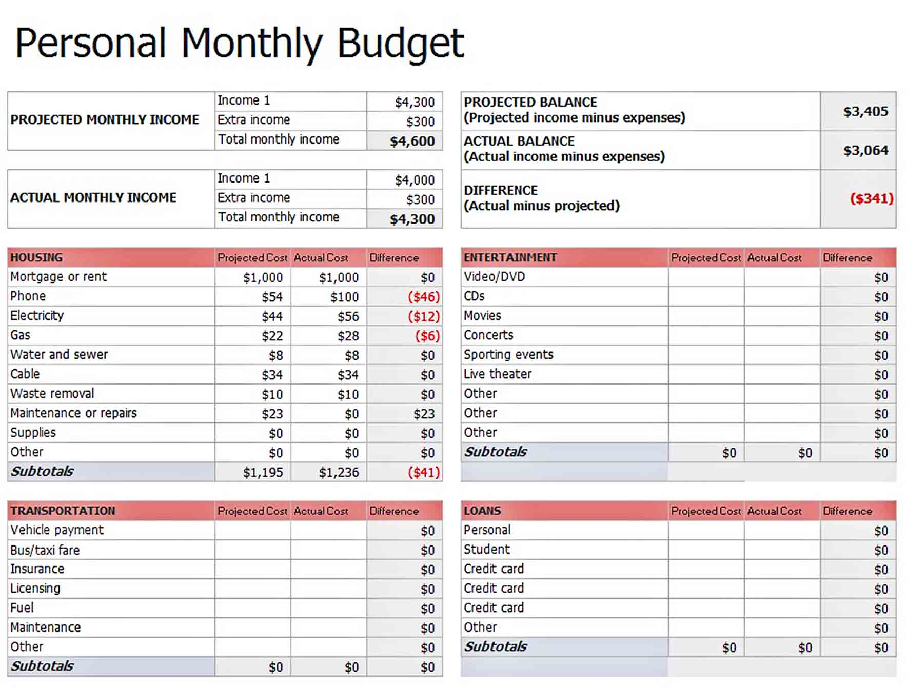 Free Monthly Budget Spreadsheet Template sample
