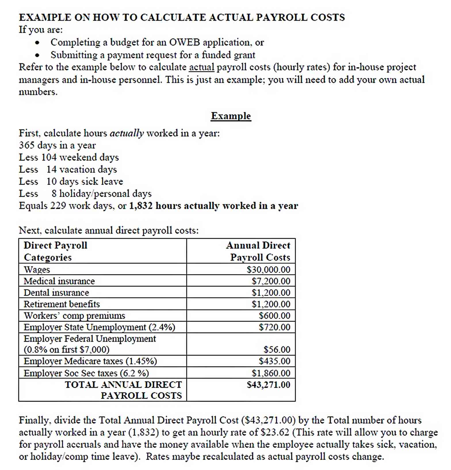 Free Payroll Budgeting Form PDF Format sample