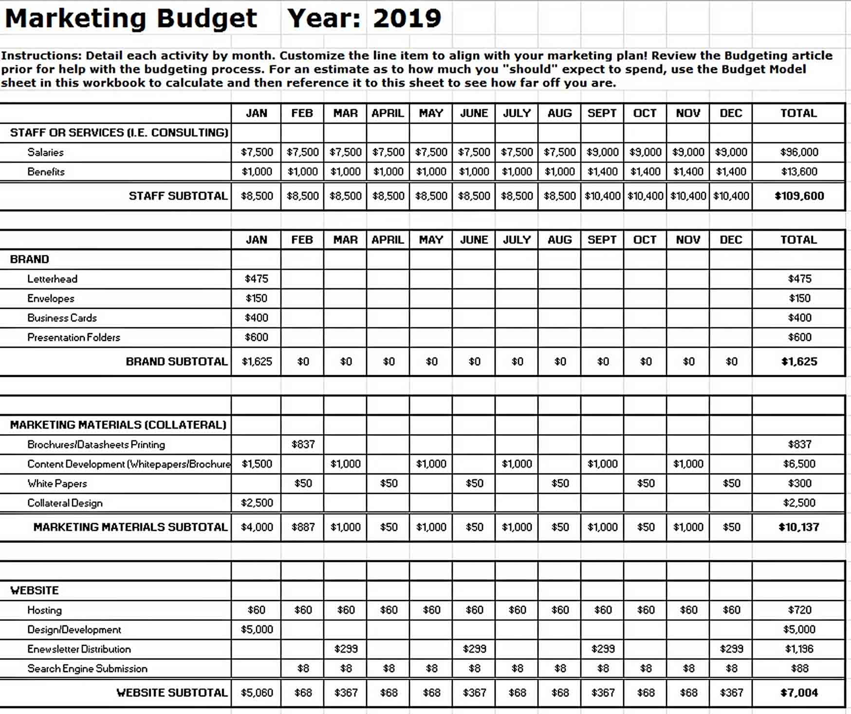 Marketing Budget Template Free sample