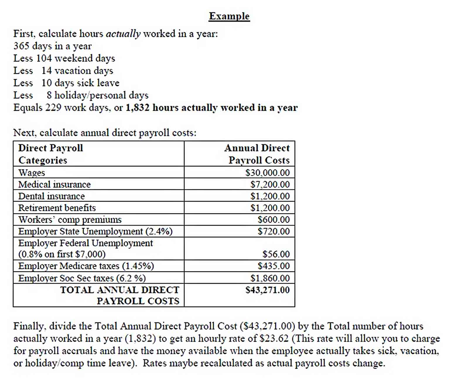 Payroll Budgeting and Billing for Employees PDF Format sample