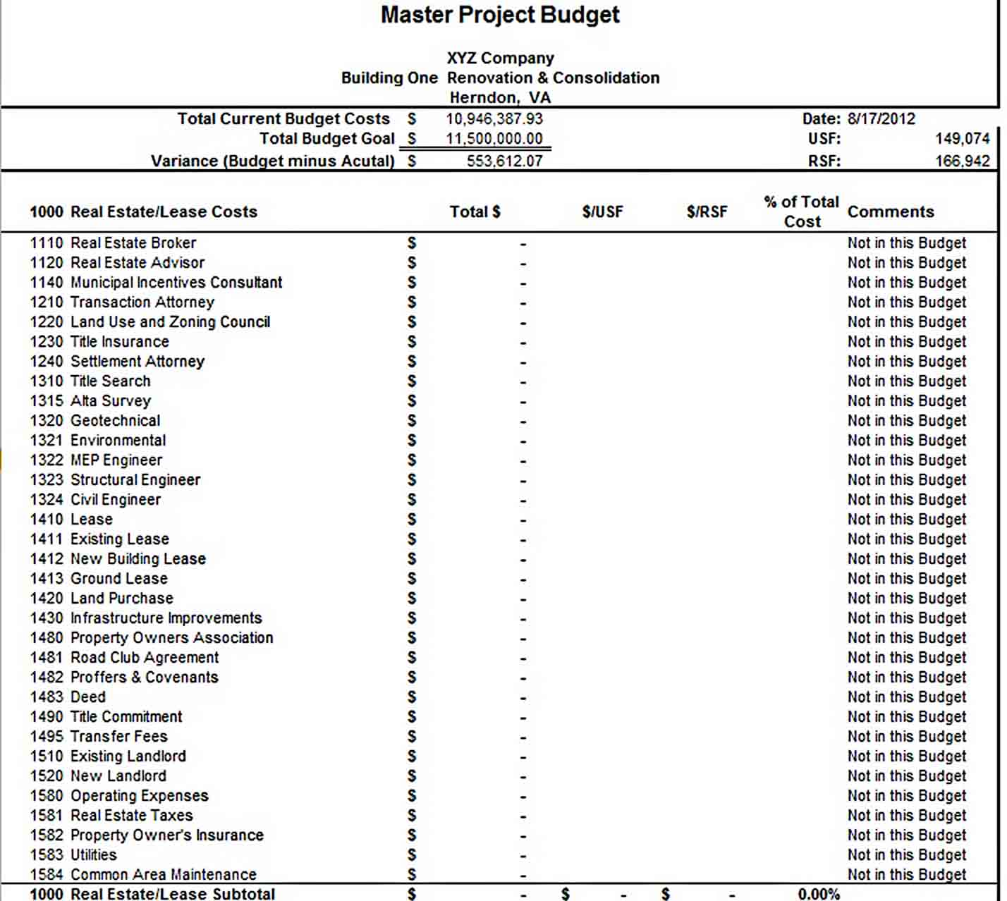 Project Renovation Budget Template sample