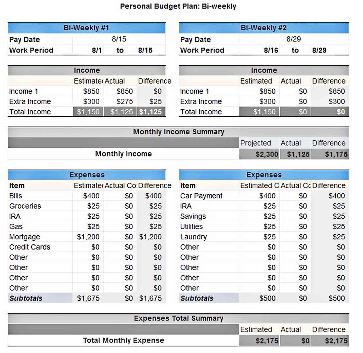bi weekly personal budget template excel sample
