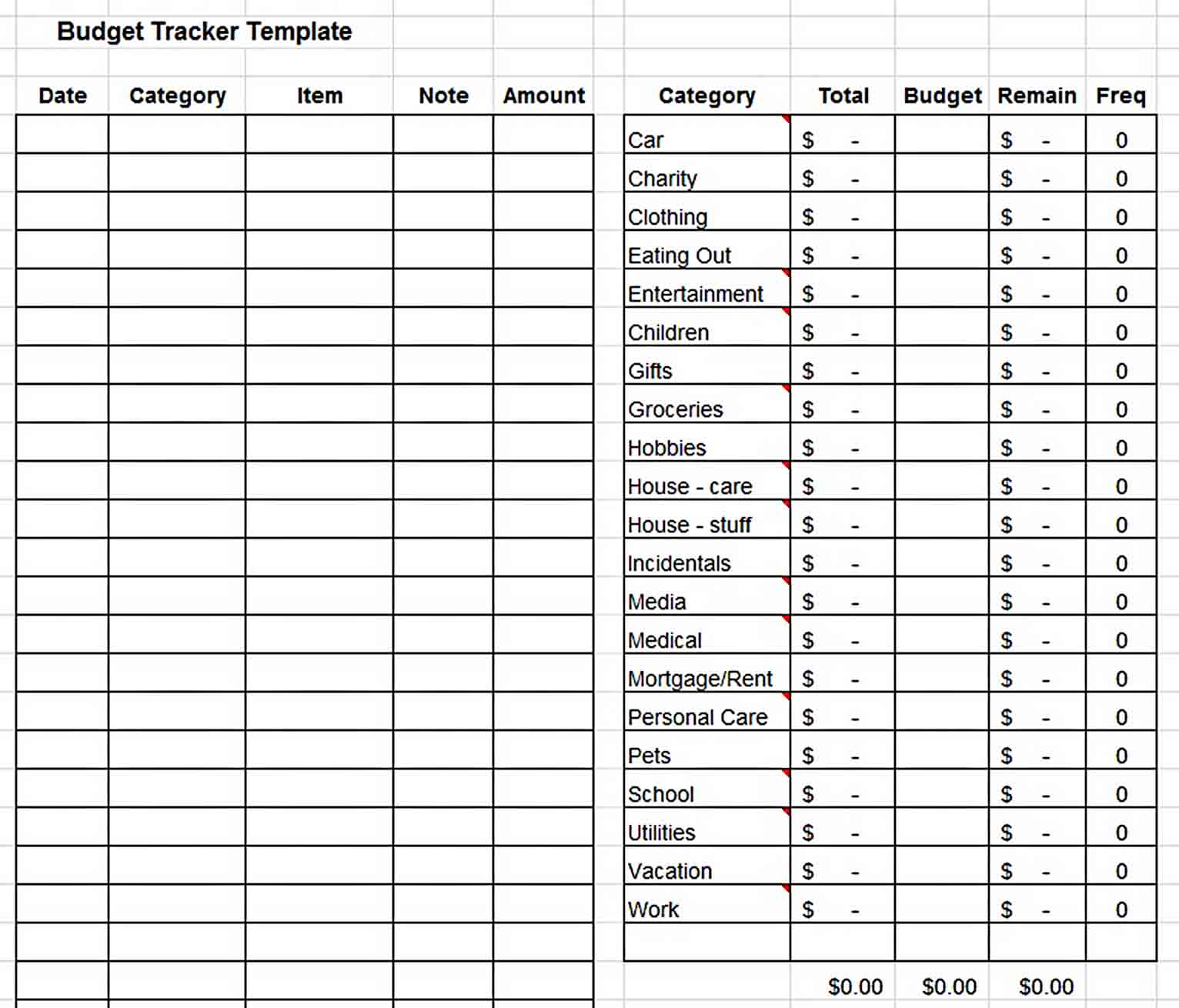 free budget tracker template sample