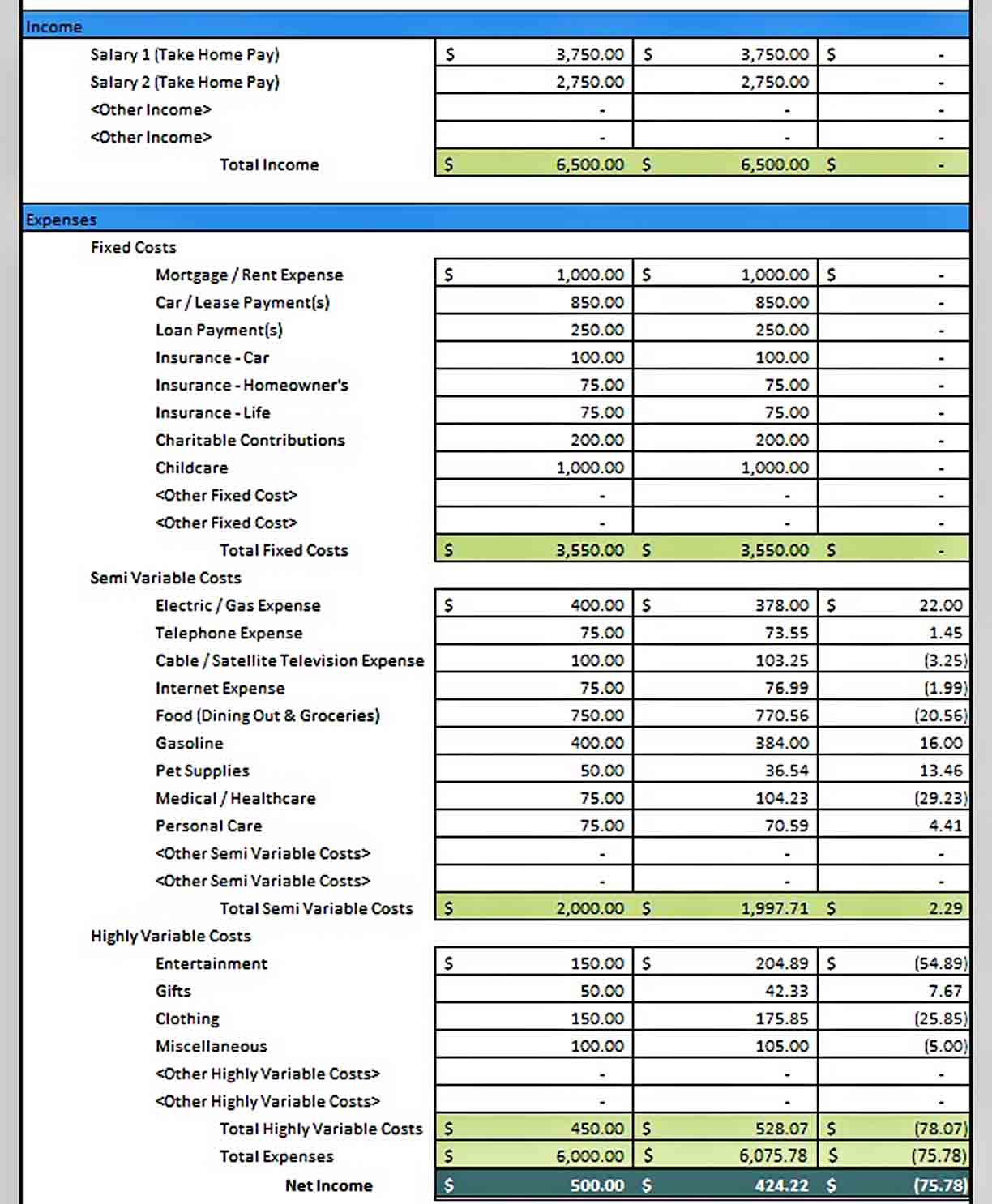 household budget template 3 monthly 1 sample