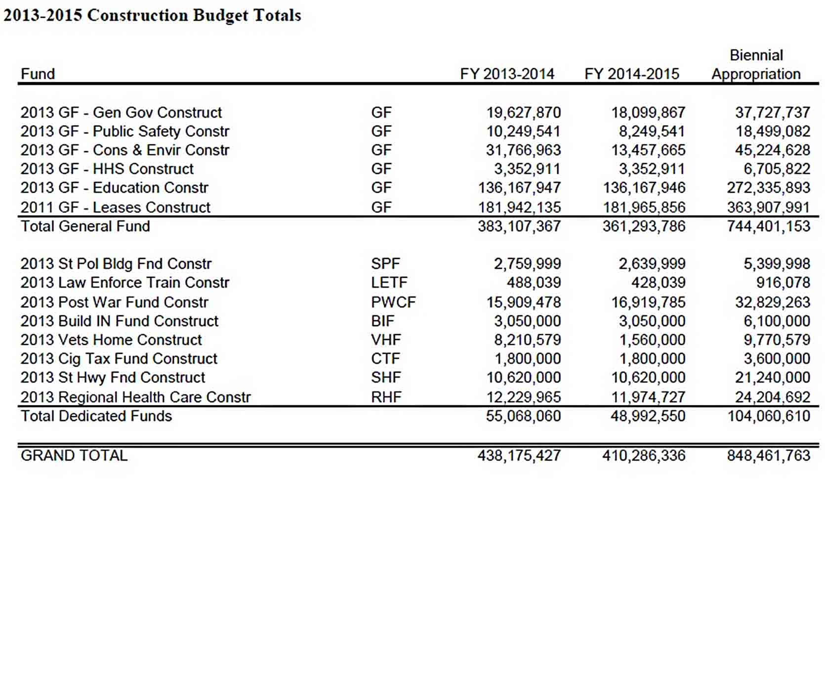 residential construction budget template sample
