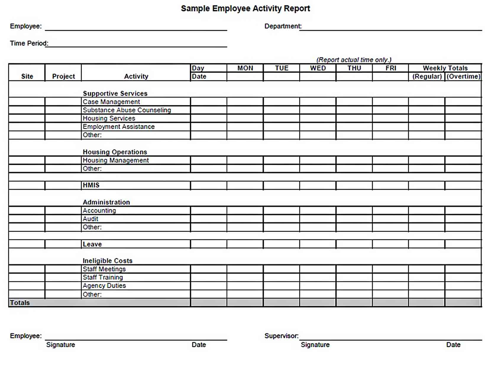 Templates Employee Activity Report