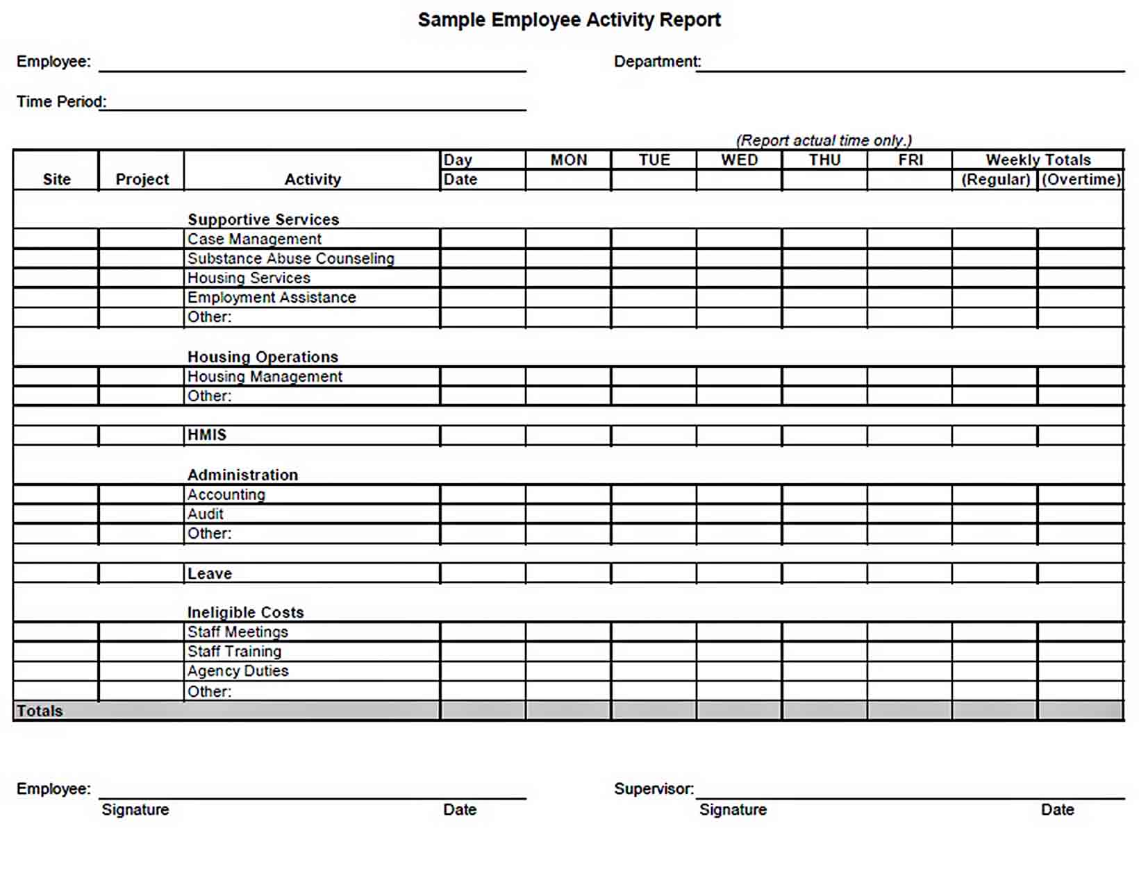 Templates Employee Activity