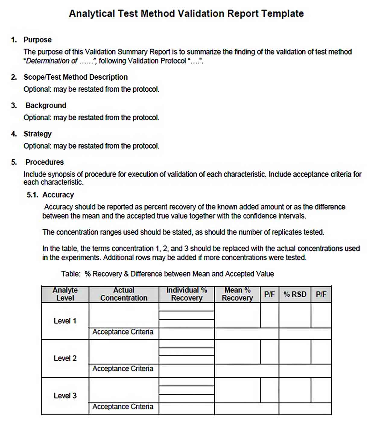 Templates Analytical Test Method