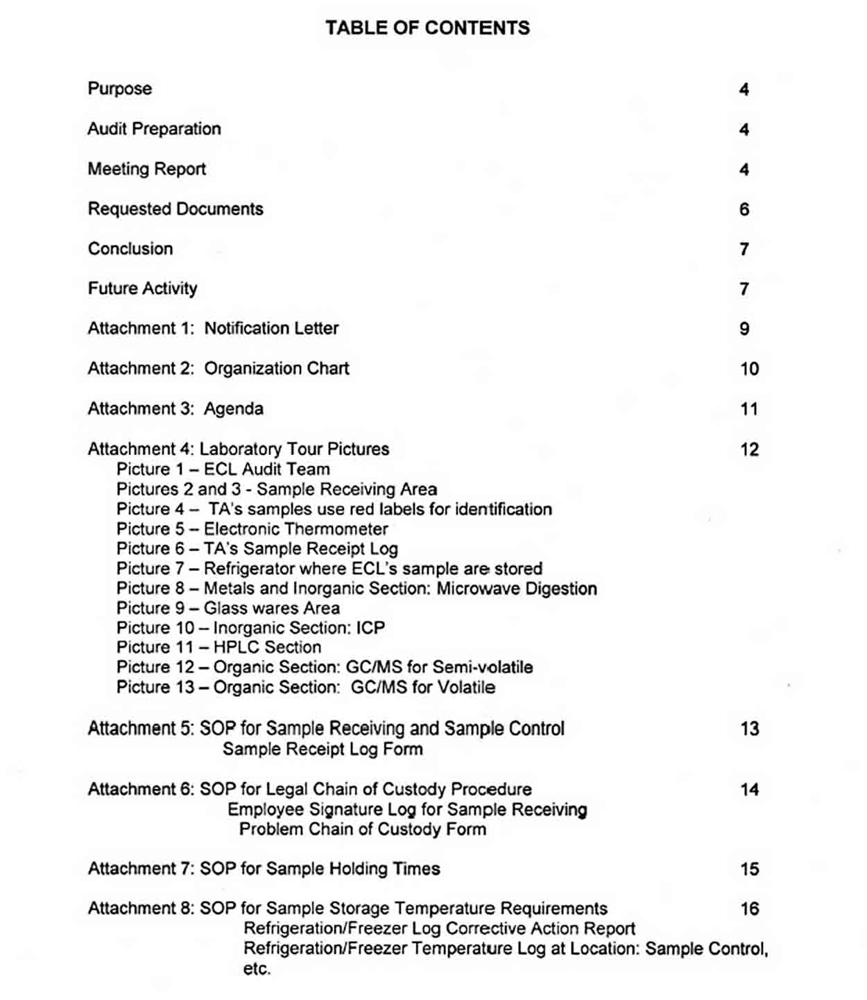 Templates Contract Laboratory Audit Report