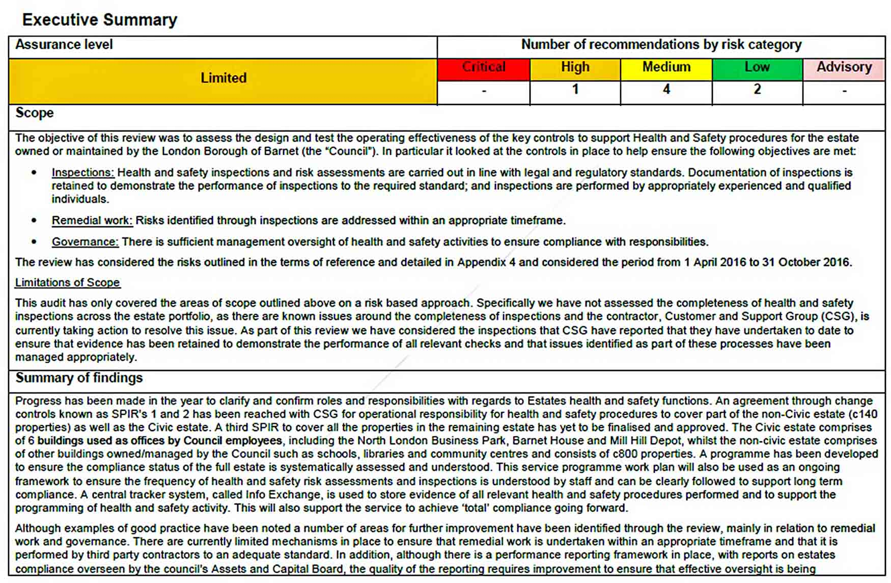 Templates Health and Safety Internal Audit Report