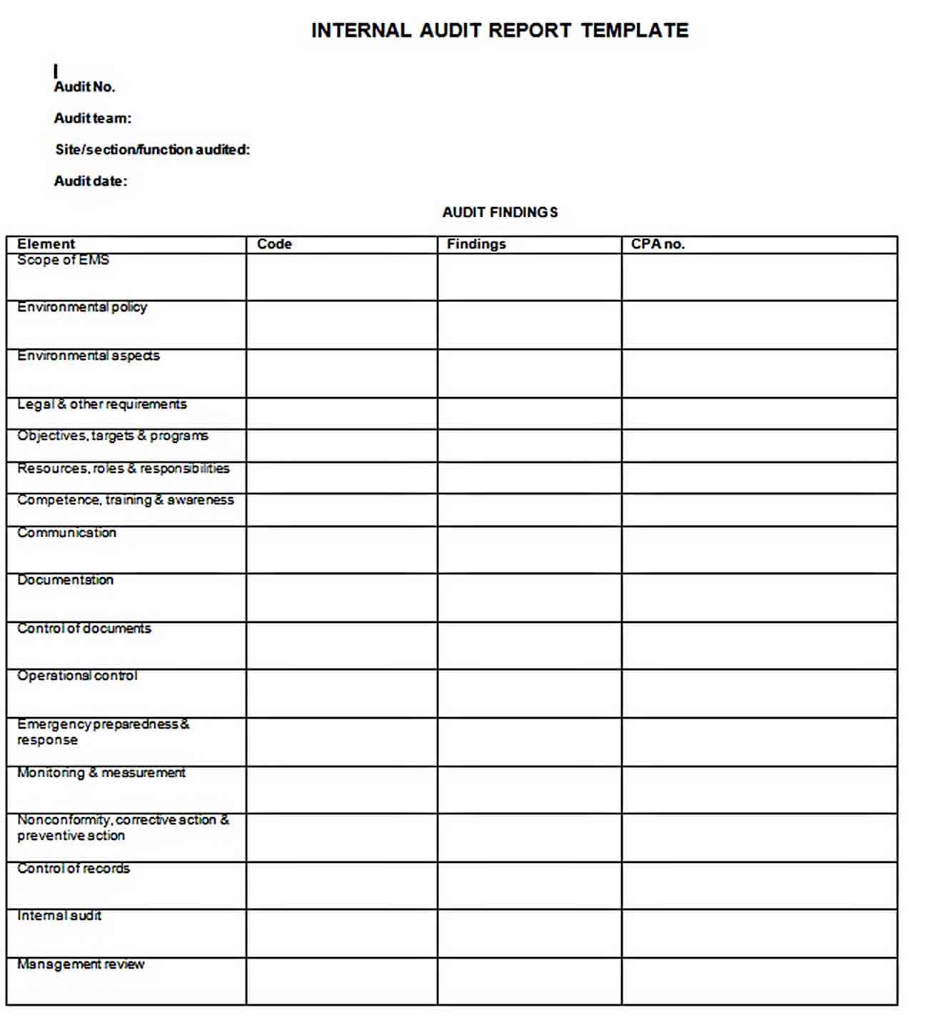 Templates Internal Audit Report 1 1