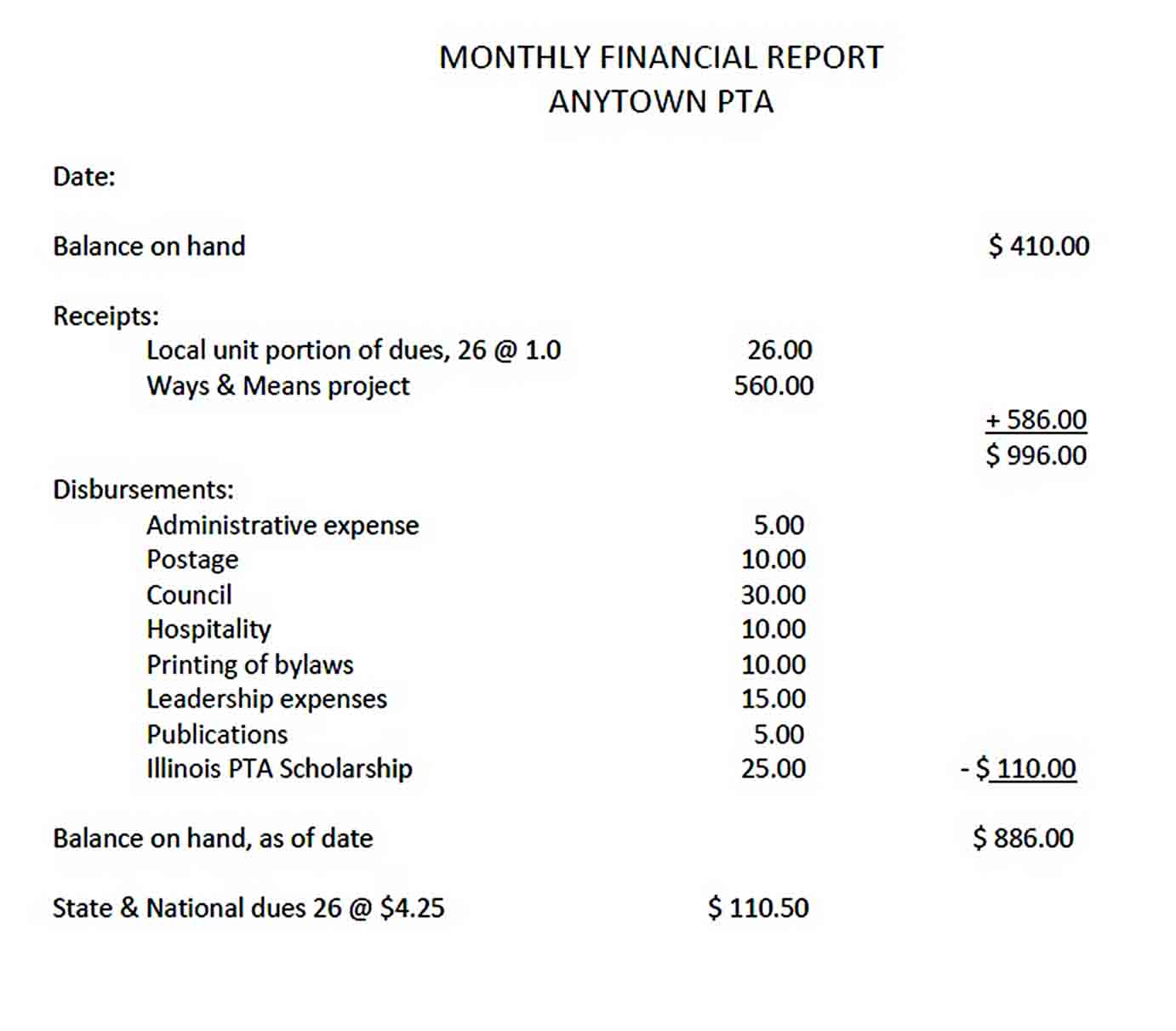 Templates Monthly Financial Report for Sample