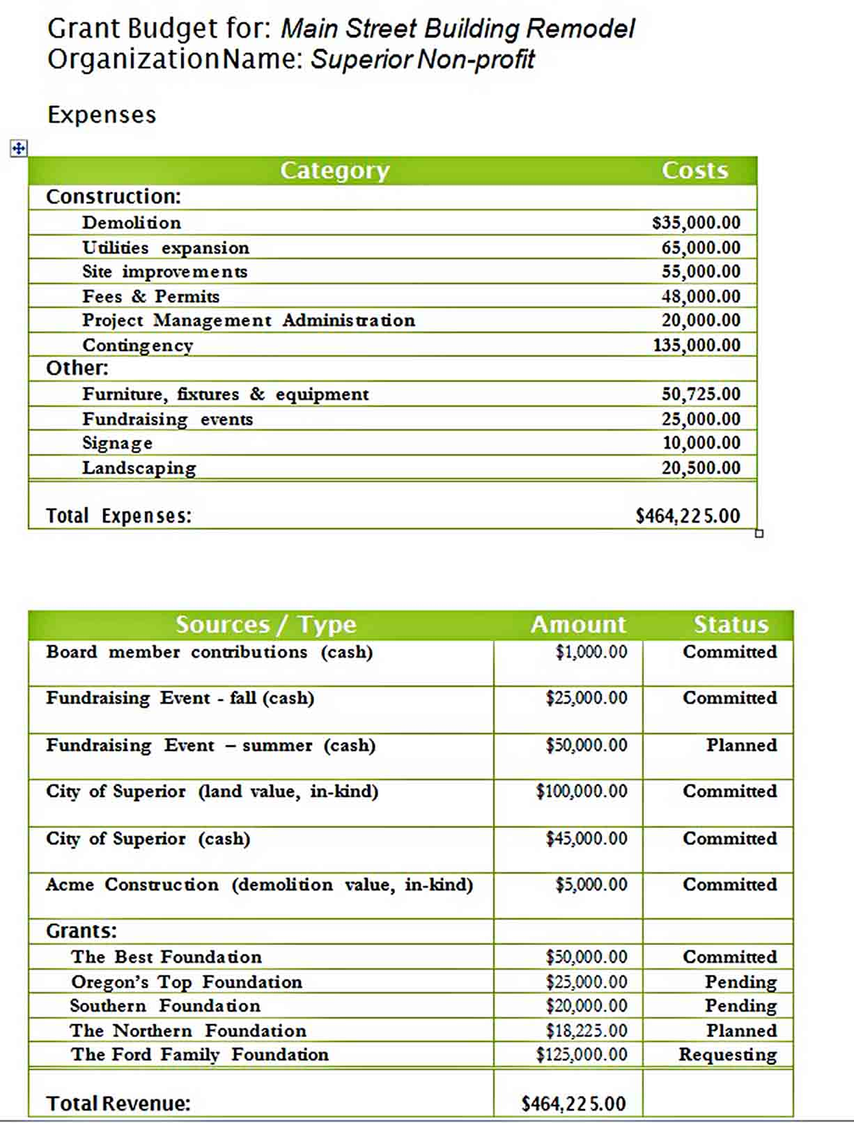 Basic Grant Budget Template sample