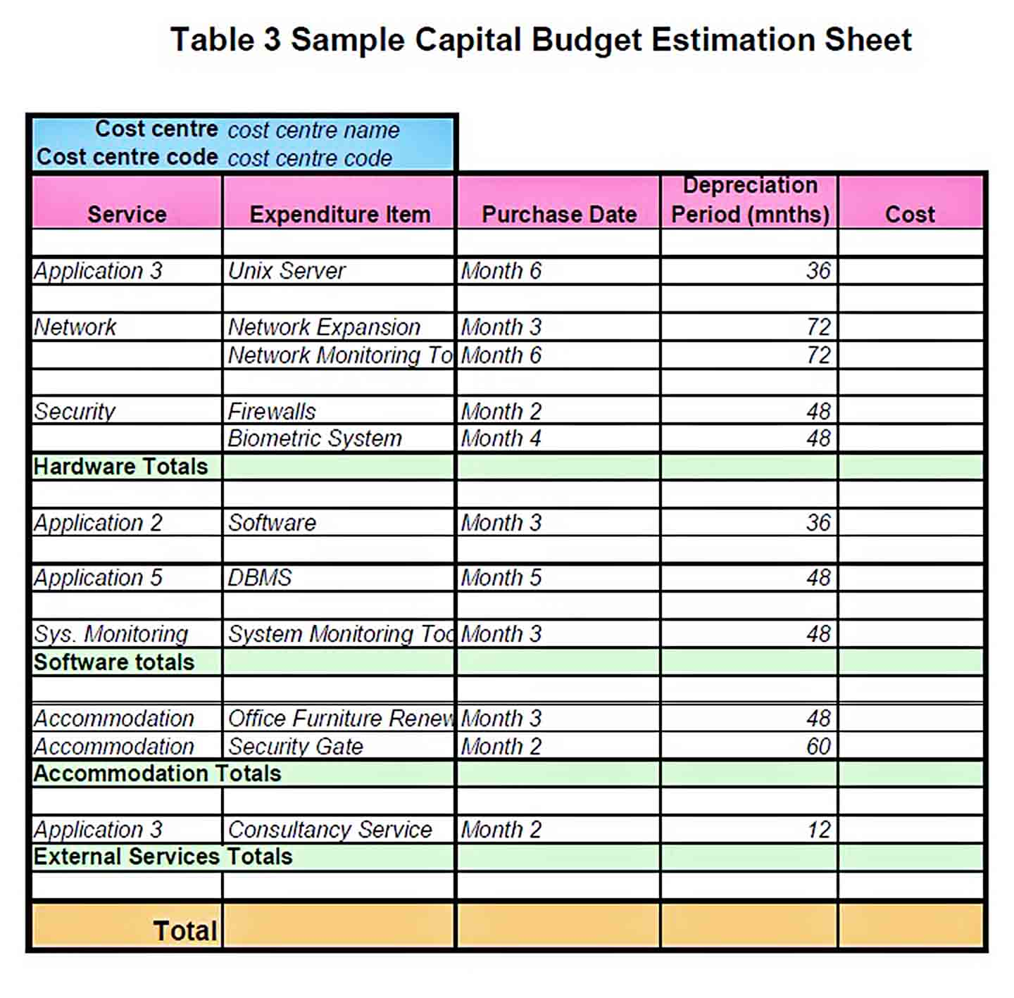 Best Practices of IT Budgeting PDF sample