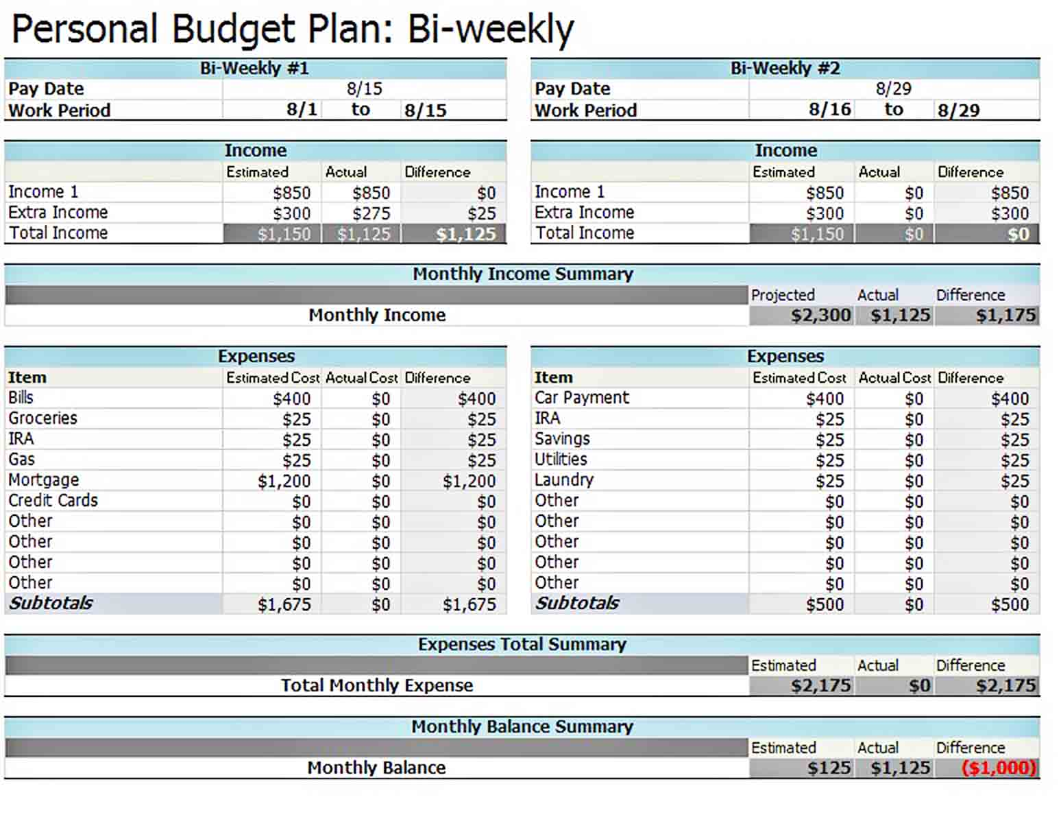 Bi Weekly Personal Budget Template sample
