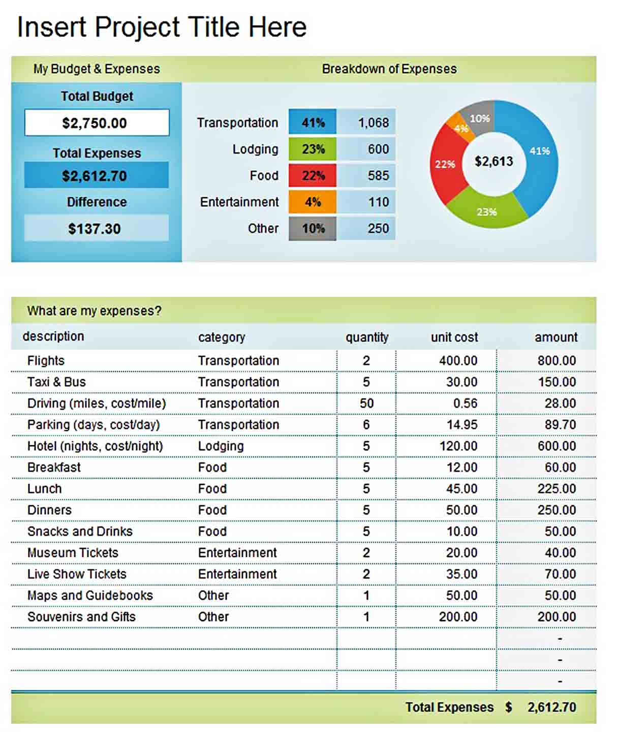 Company Travel Budget Template sample