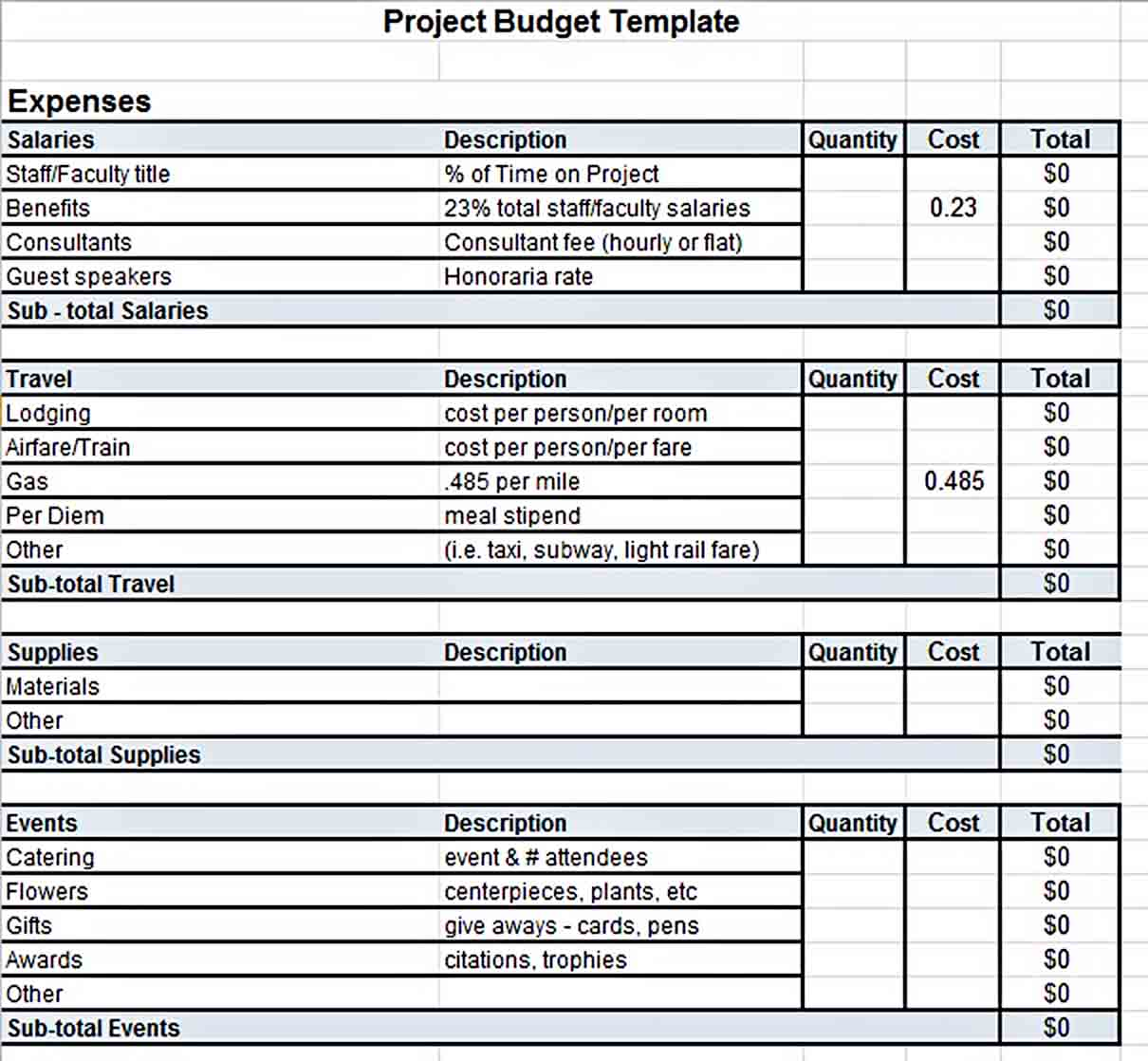 Editable Project Budget Template Excel Download sample