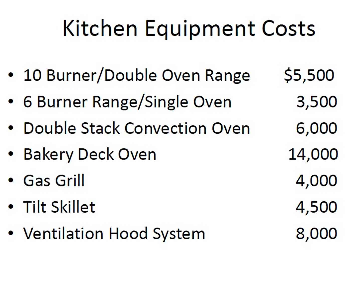 Example Catering Budget sample