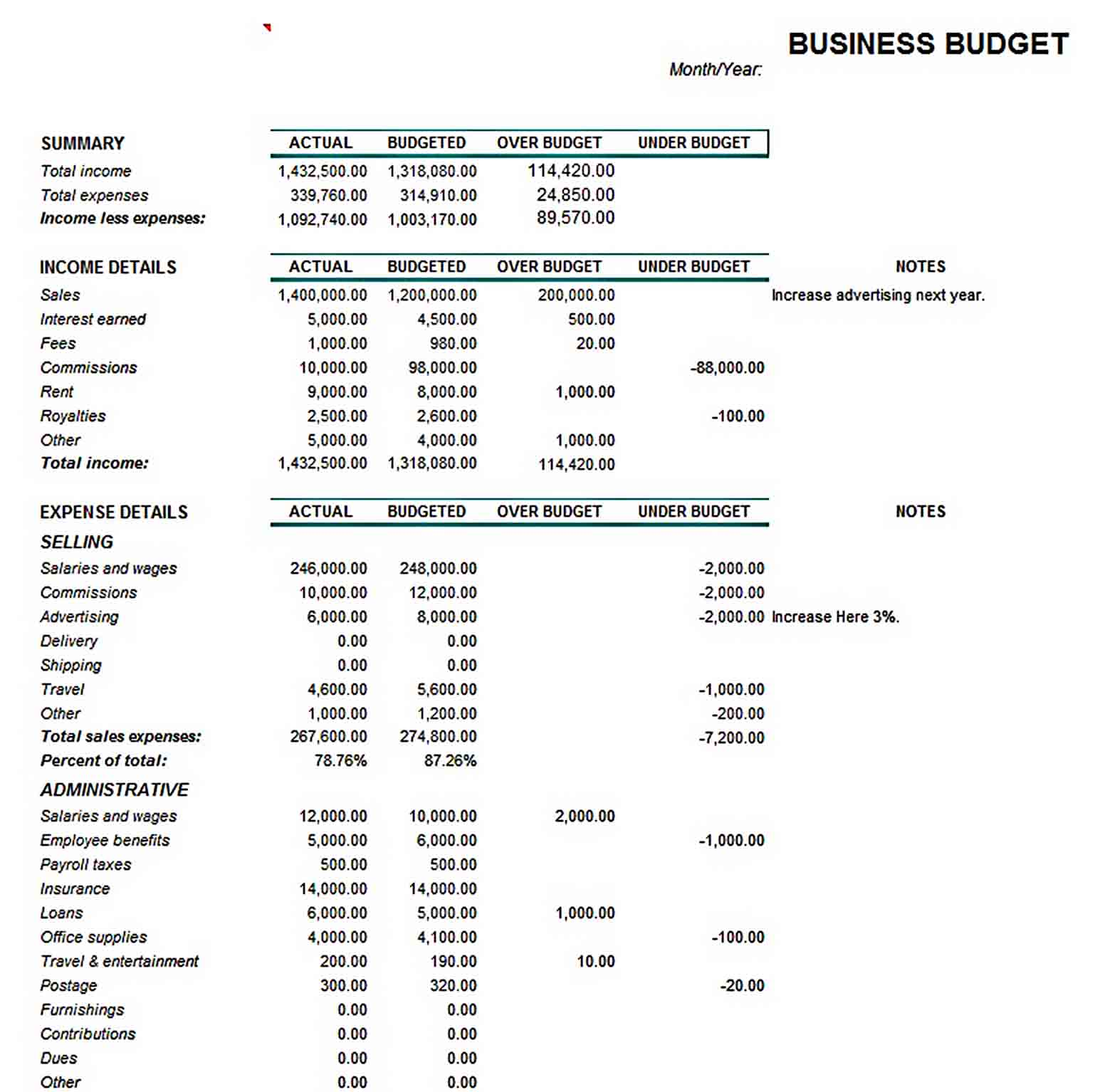 Excel Small Business Budget Template sample