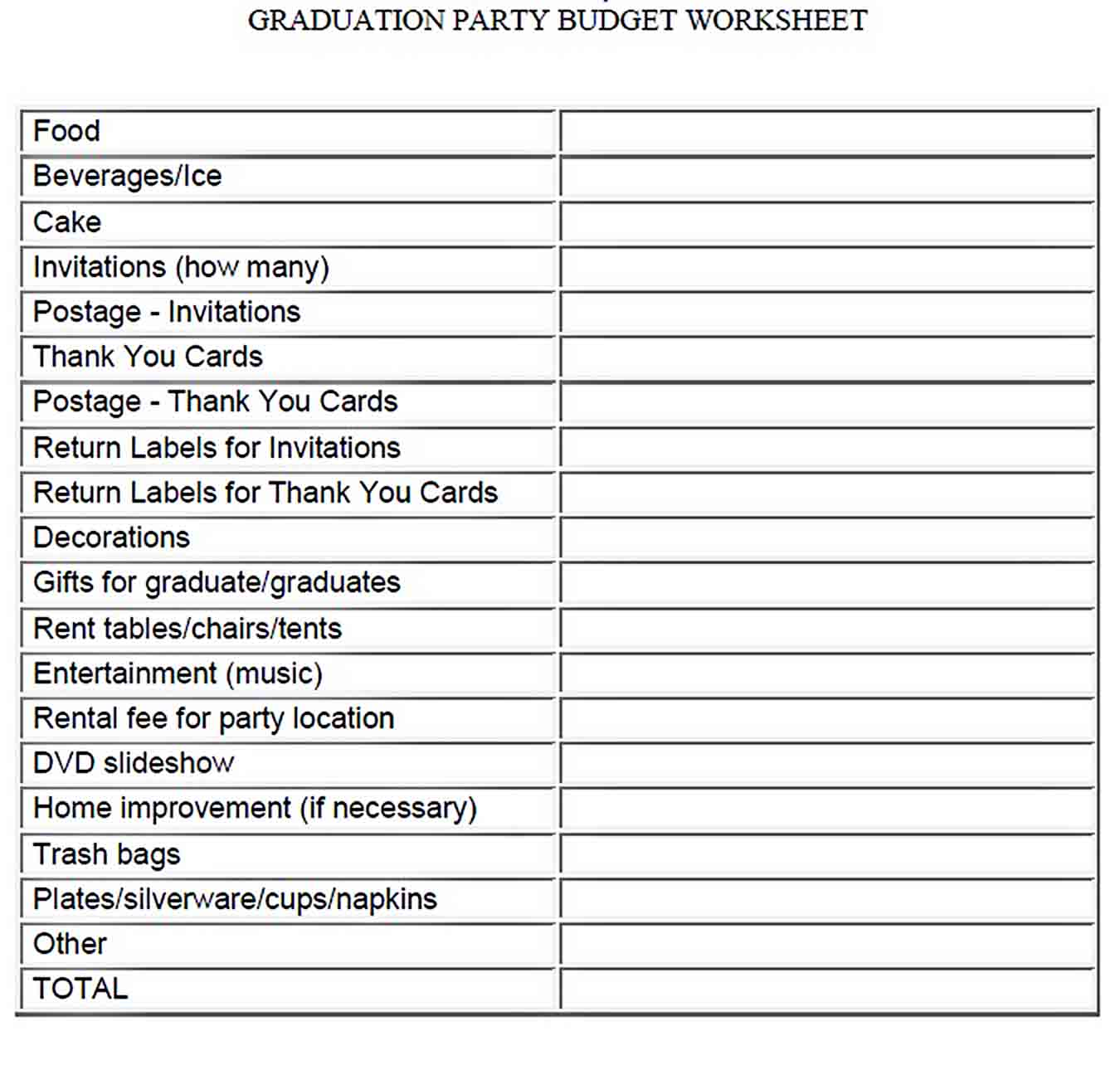 Graduation Party Budget Template sample