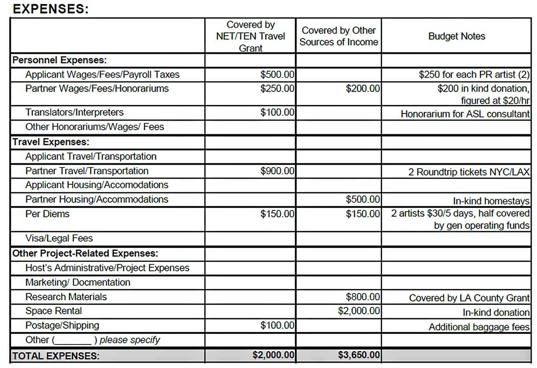 Grant Project Budget Template sample