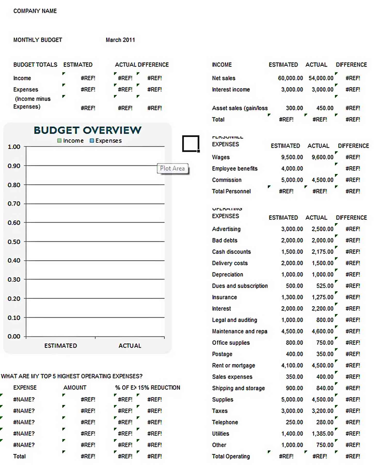 Monthly Business Budget Template sample 1