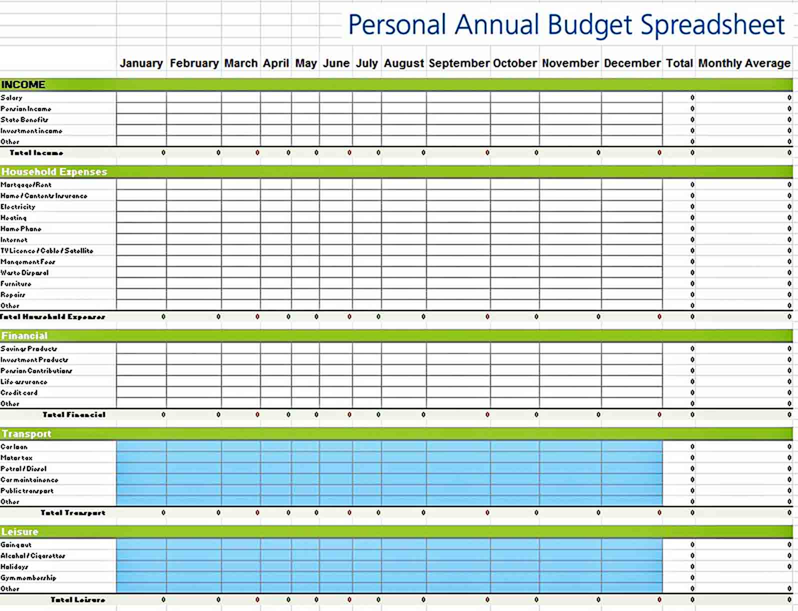 Personal Annual Budget Spreadsheet sample