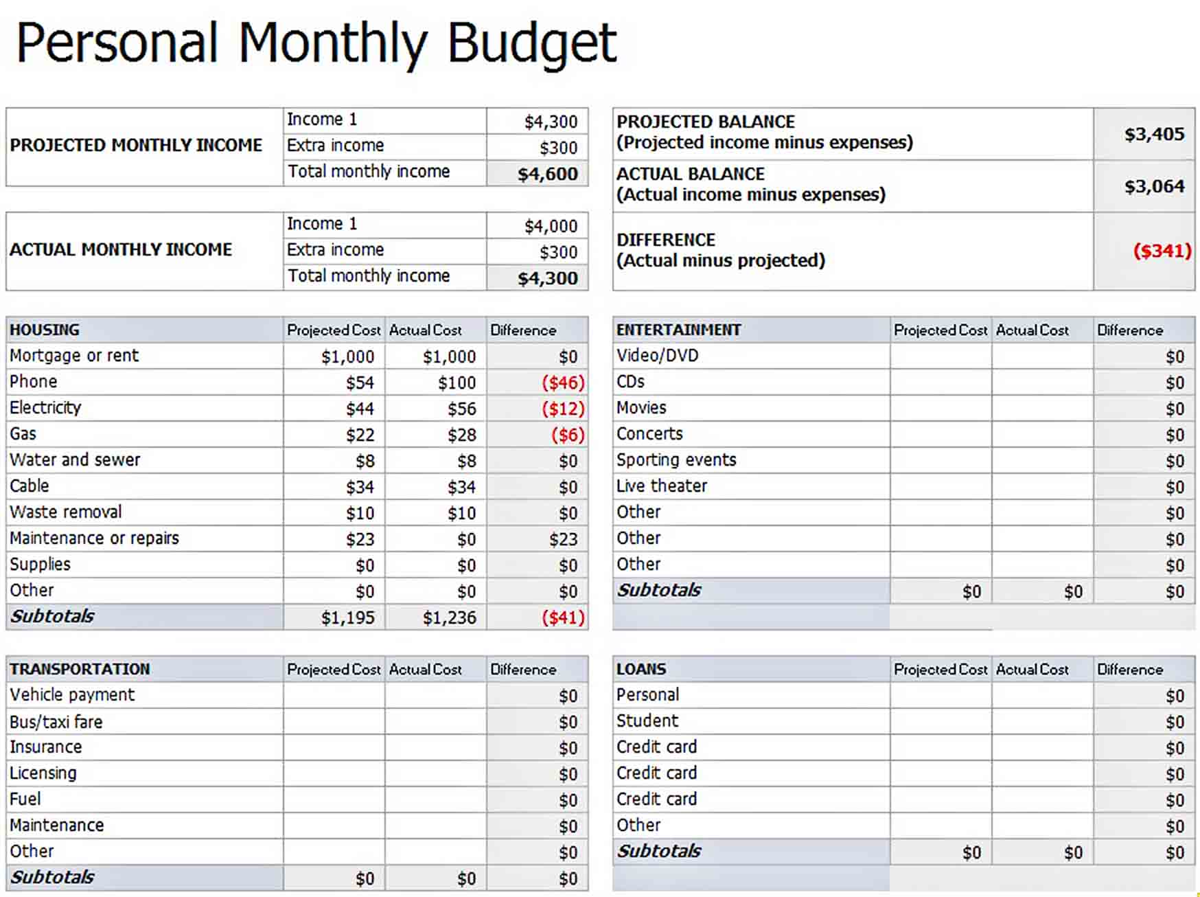 Personal Monthly Budget Template sample