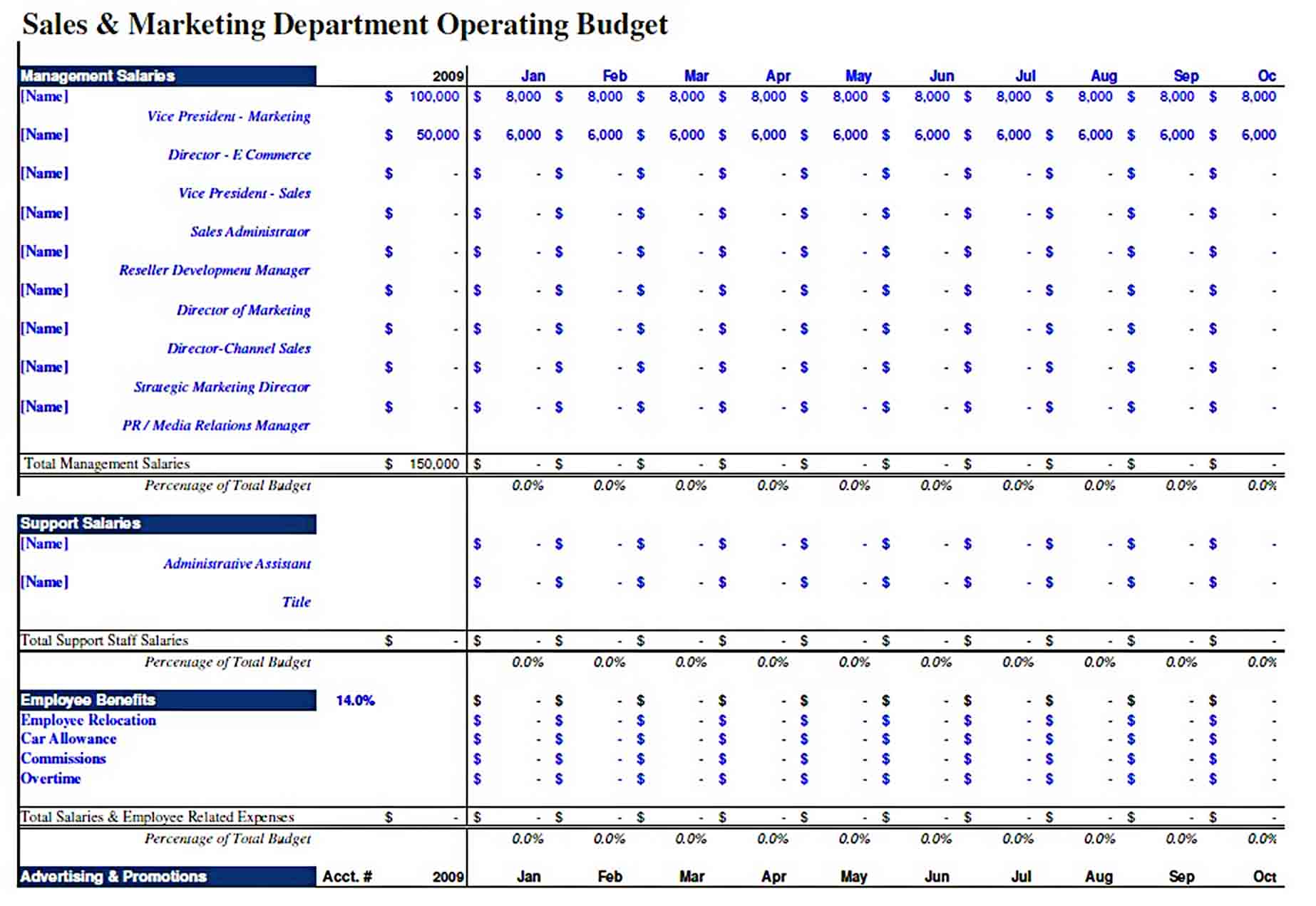 Sales Department Budget Template sample