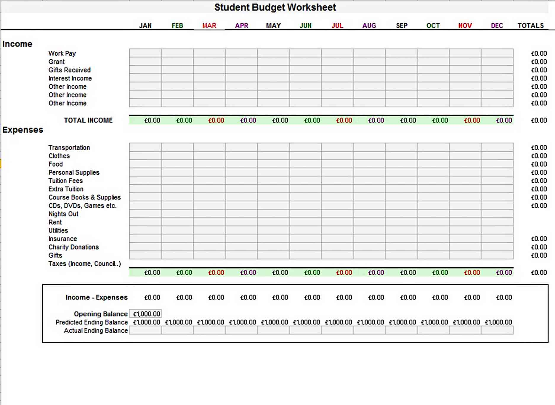 Simple Home Budget Template Excel sample