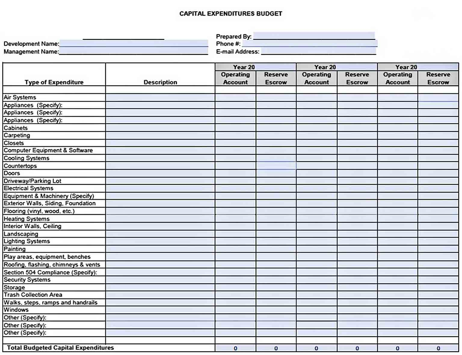capital expenditure budget format PDF Download sample