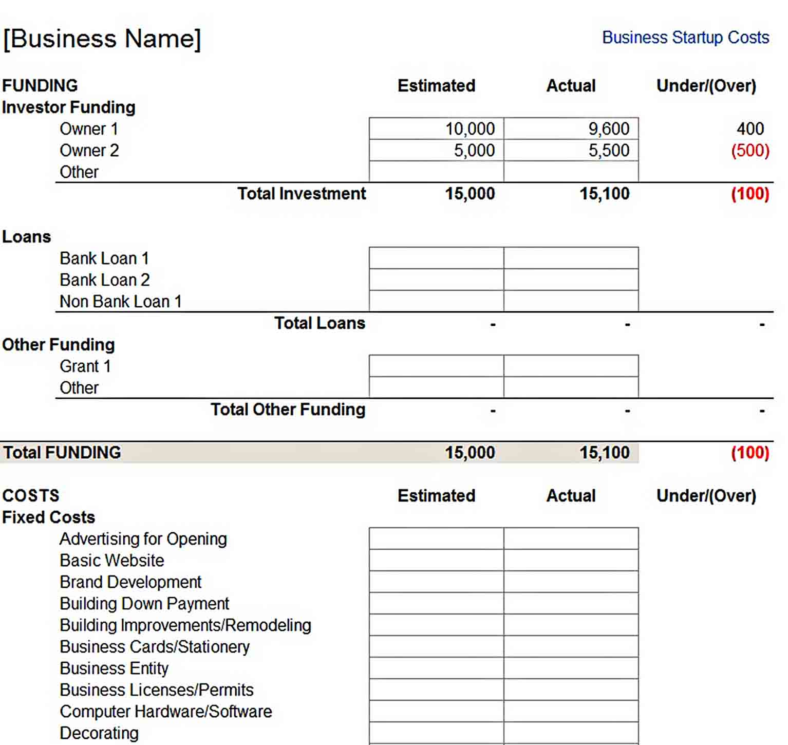 example business start up costs template sample