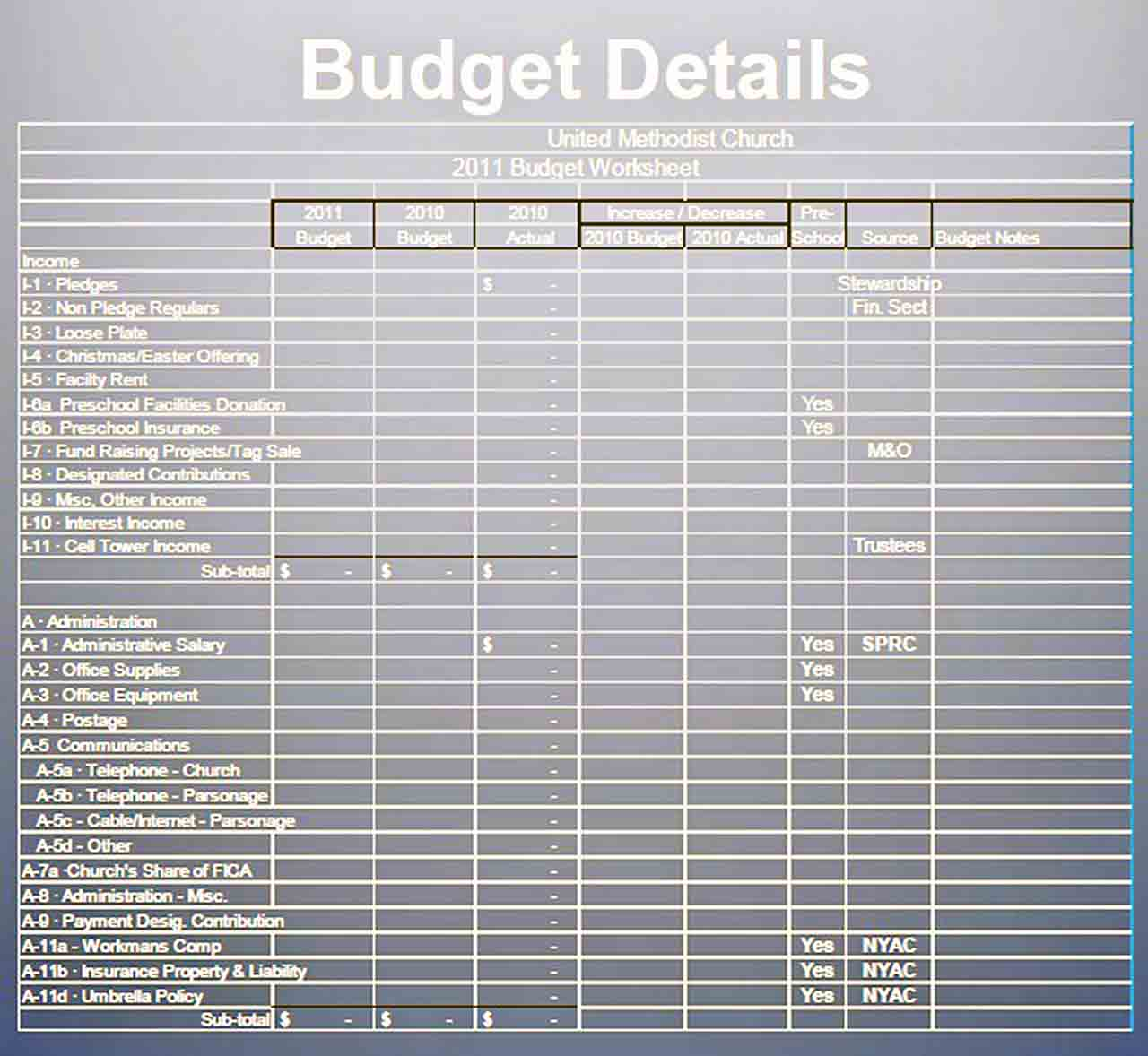 monthly church budget template pdf format sample