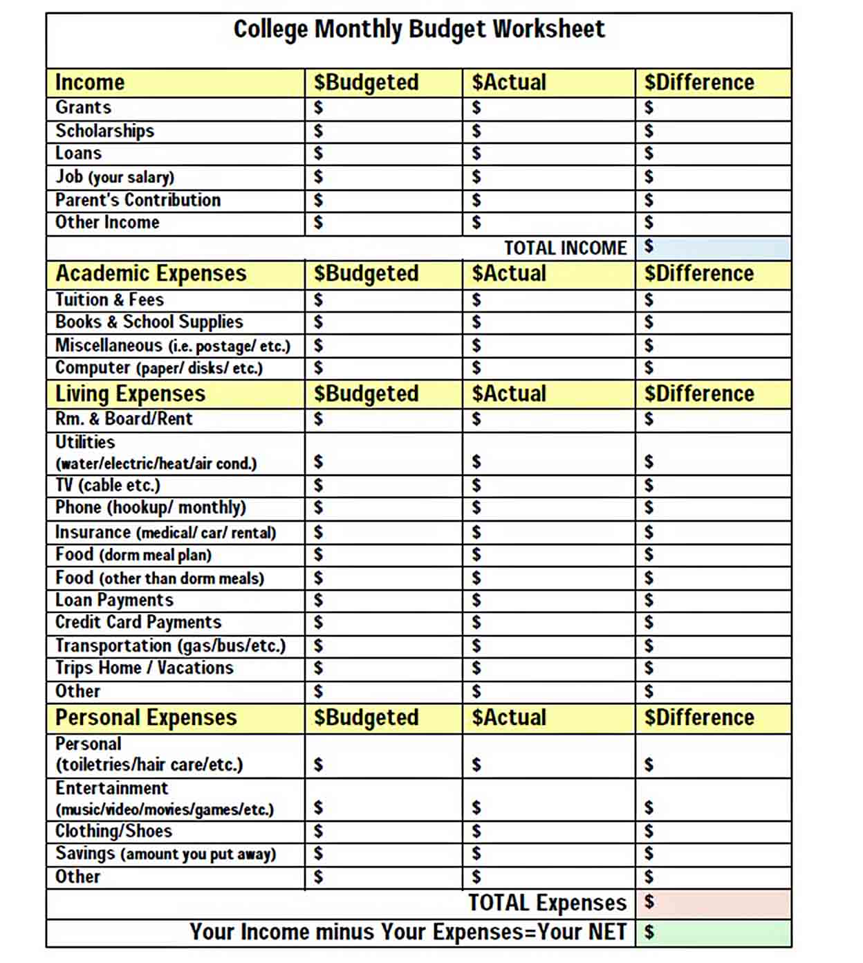 monthly college budget template sample