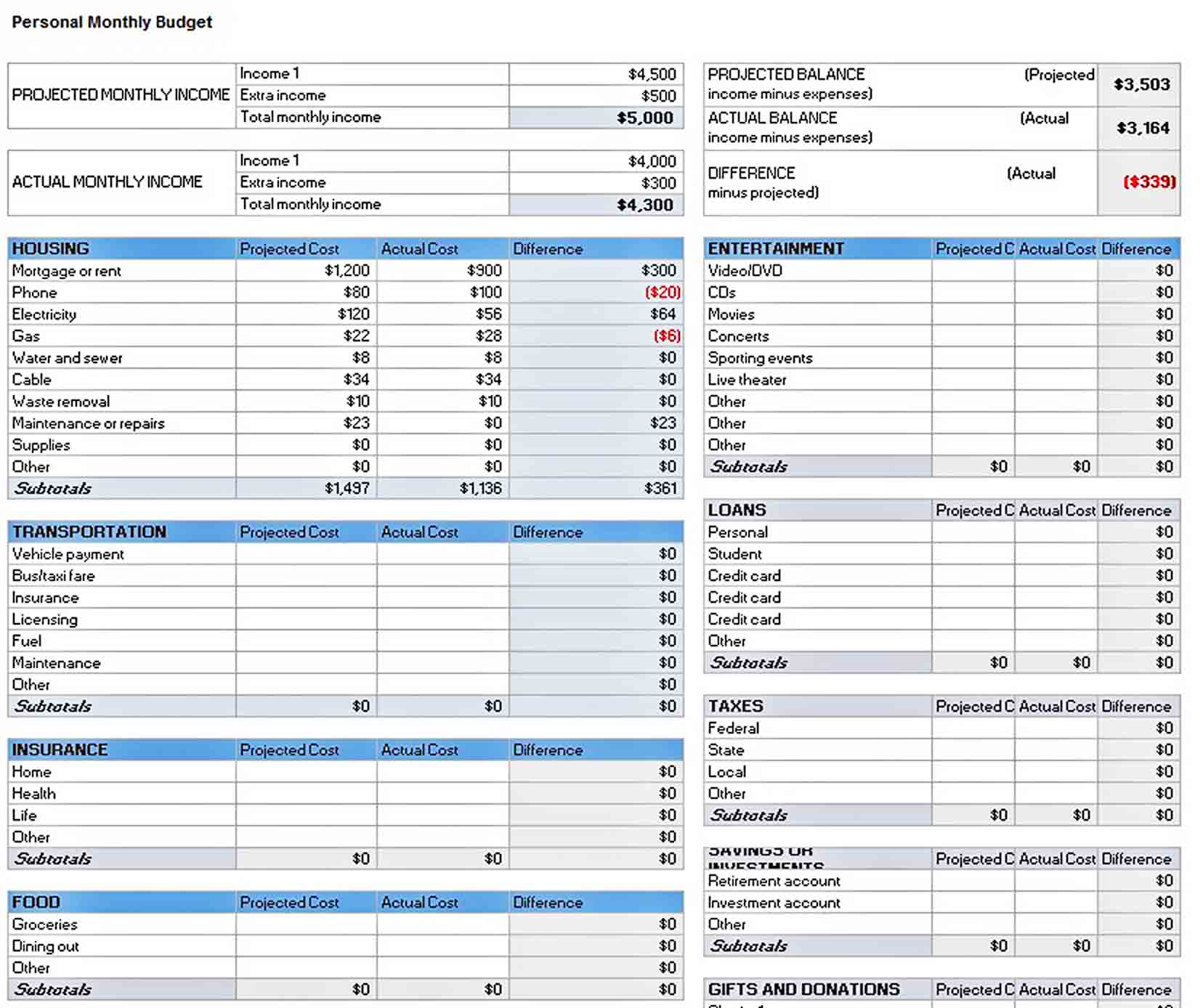 personal monthly budget template sample 1