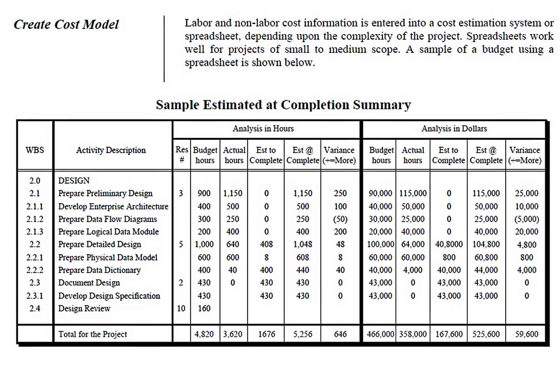 project budget tracker template pdf File sample