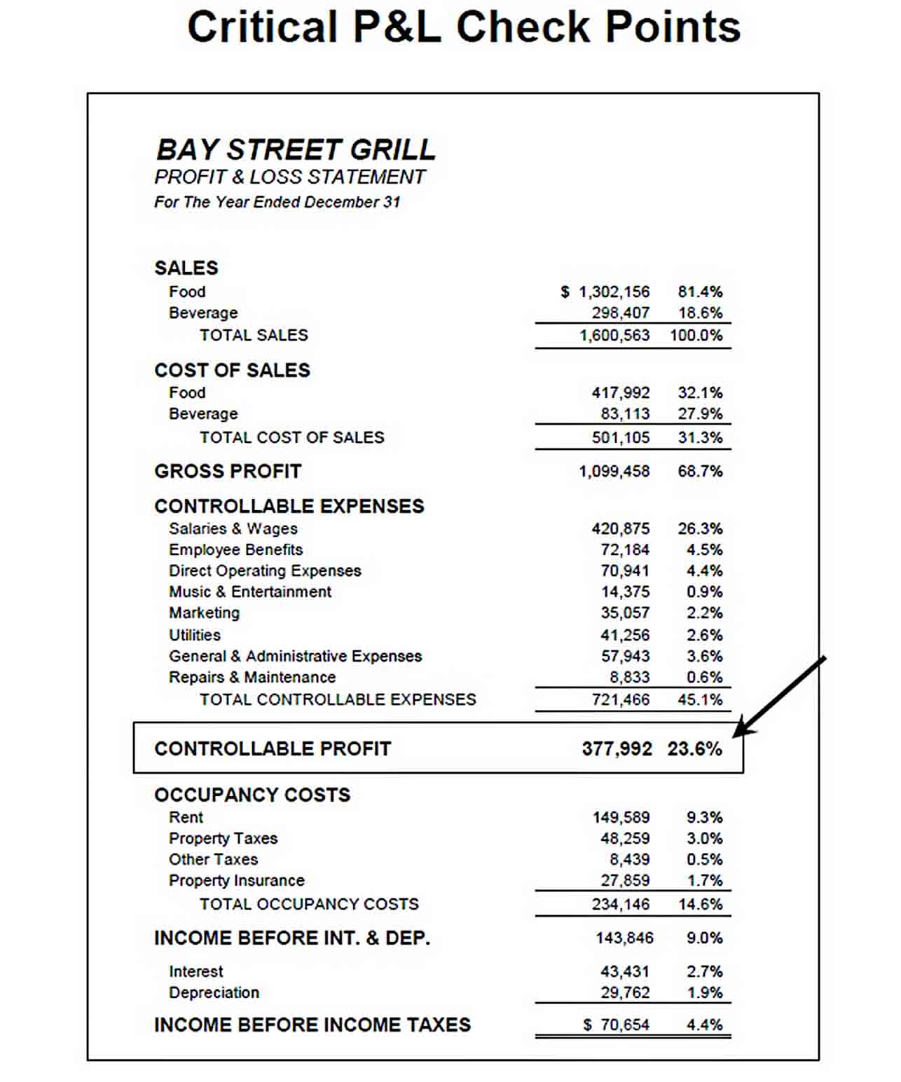 restaurant payroll budget template sample