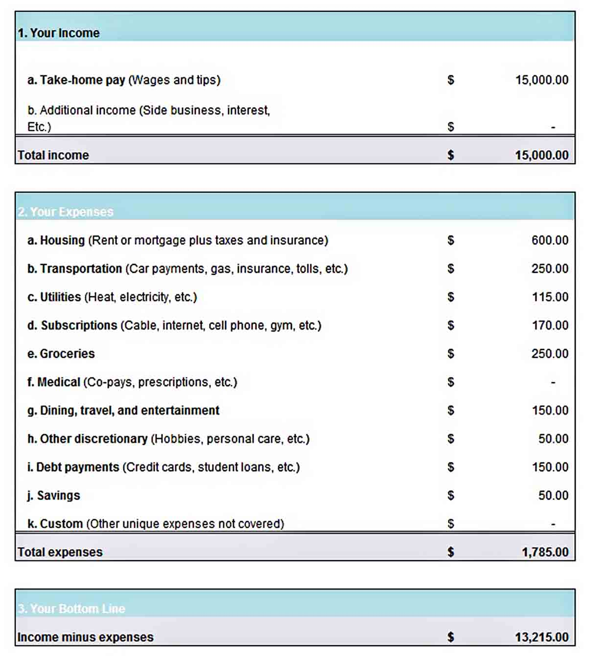 Simple Budget Template worksheet Excel Format sample