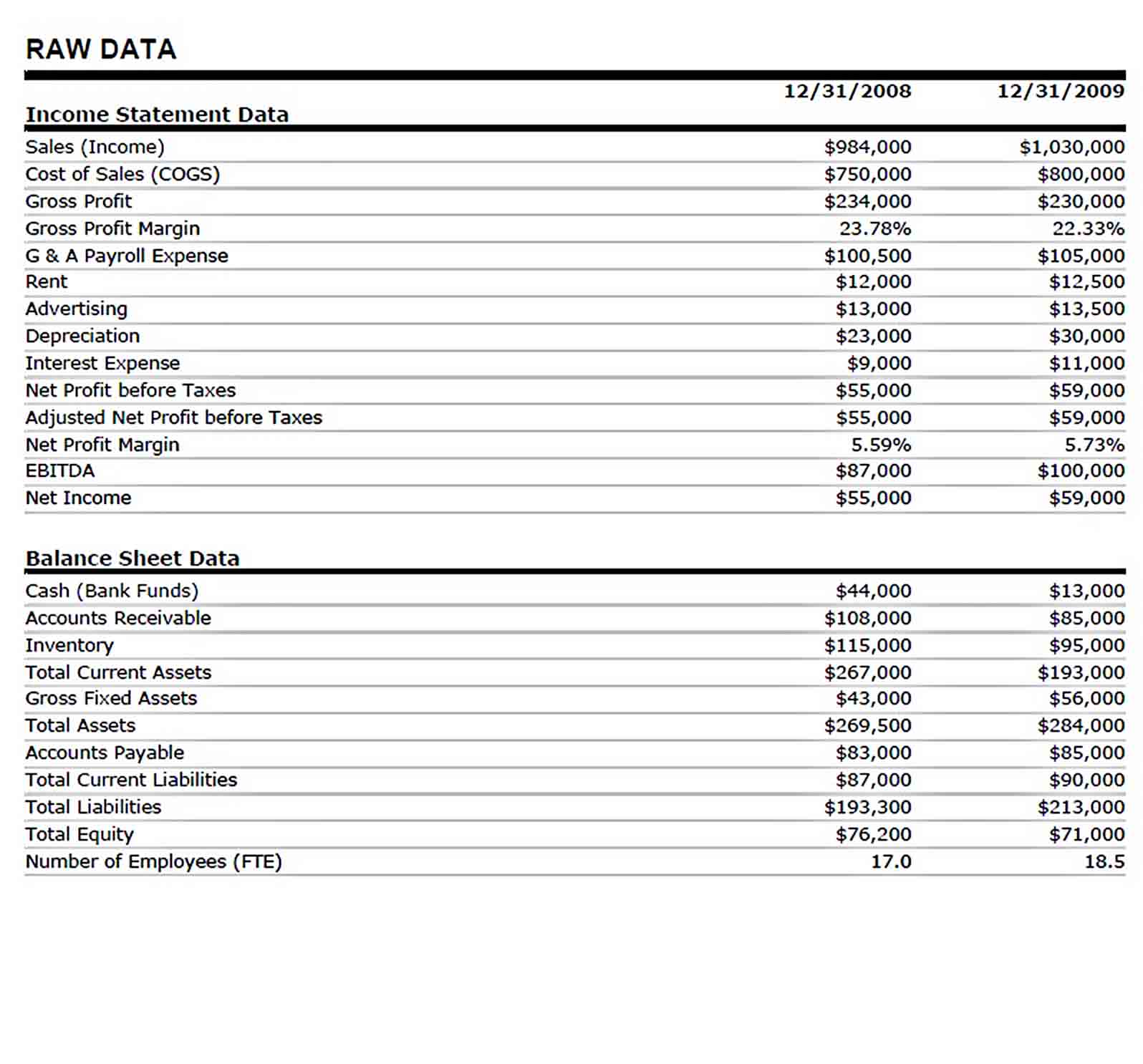 Templates Construction Company Expense Report 1