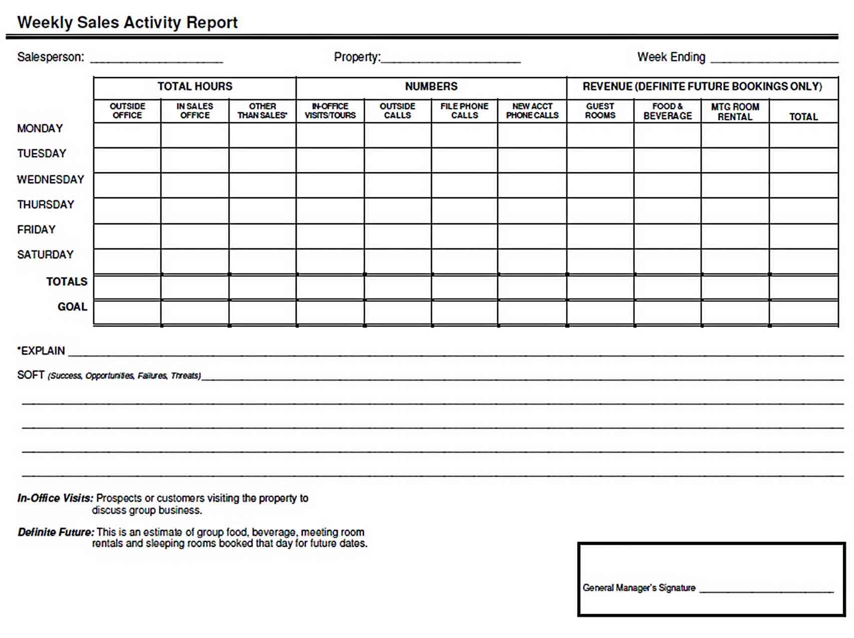 Templates Daily Sales Activity