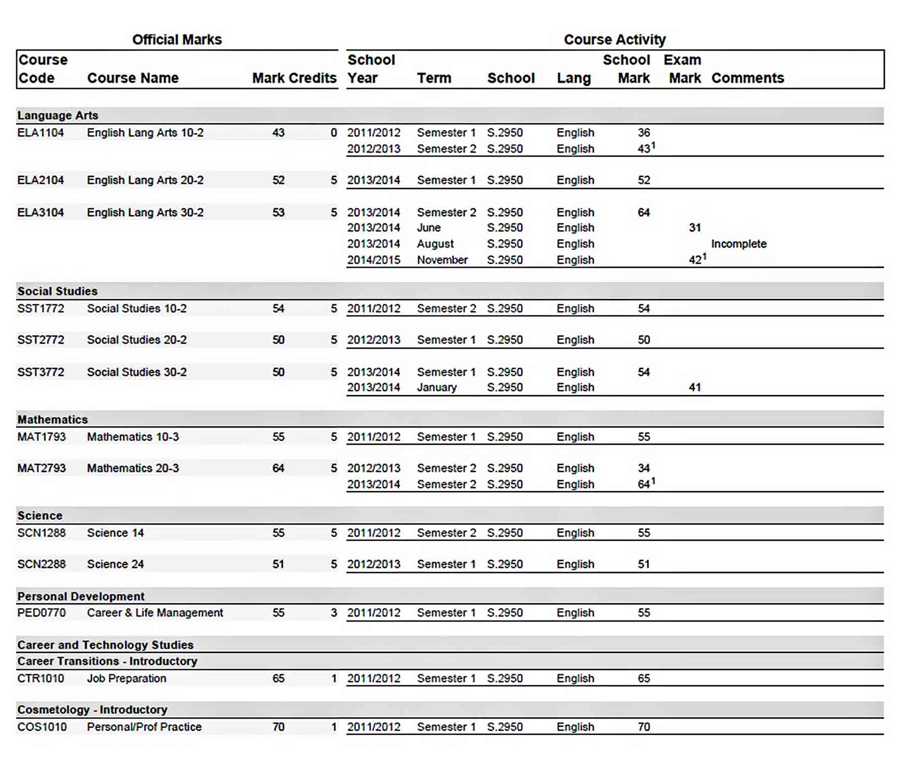 Templates Detailed Academic