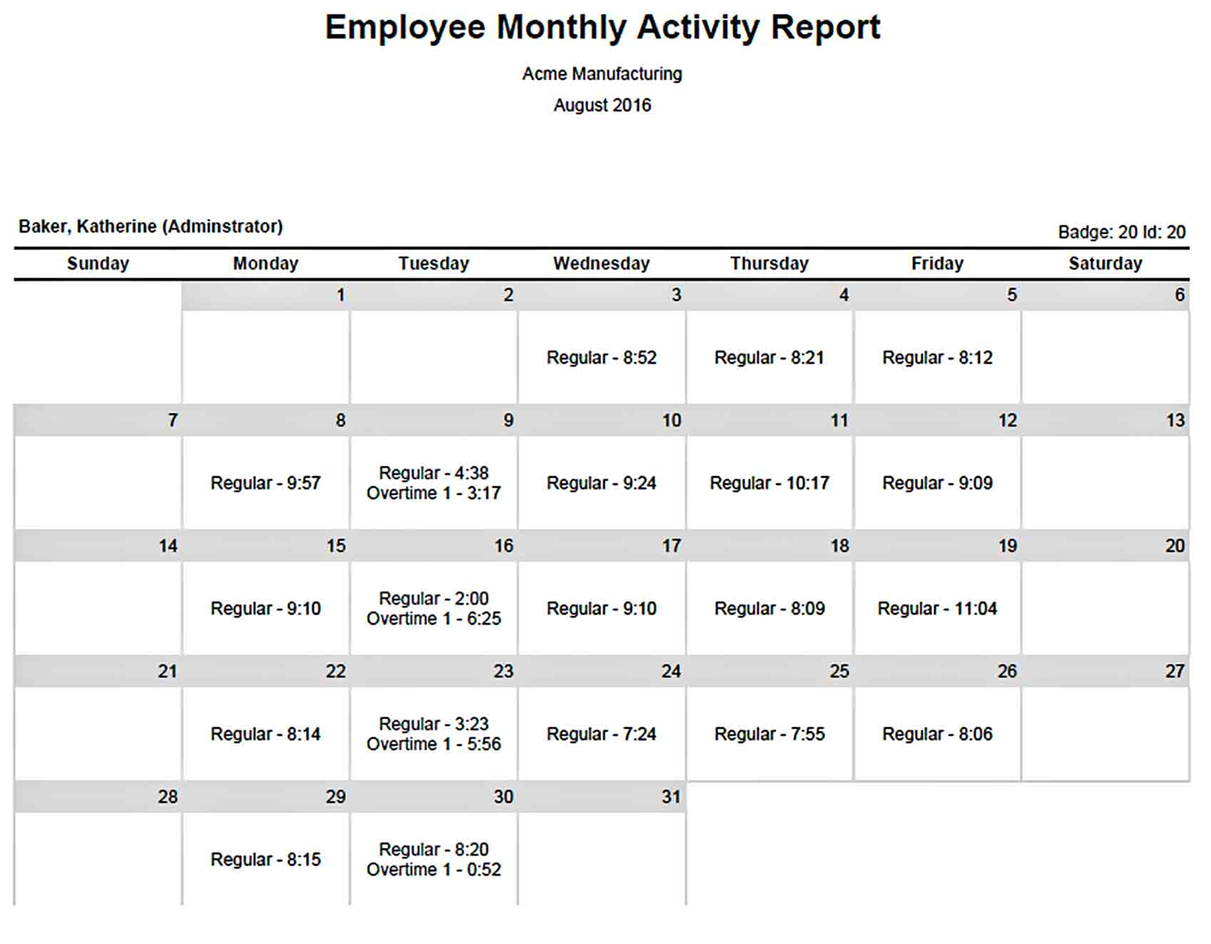 Templates Employee Monthly Activity Report