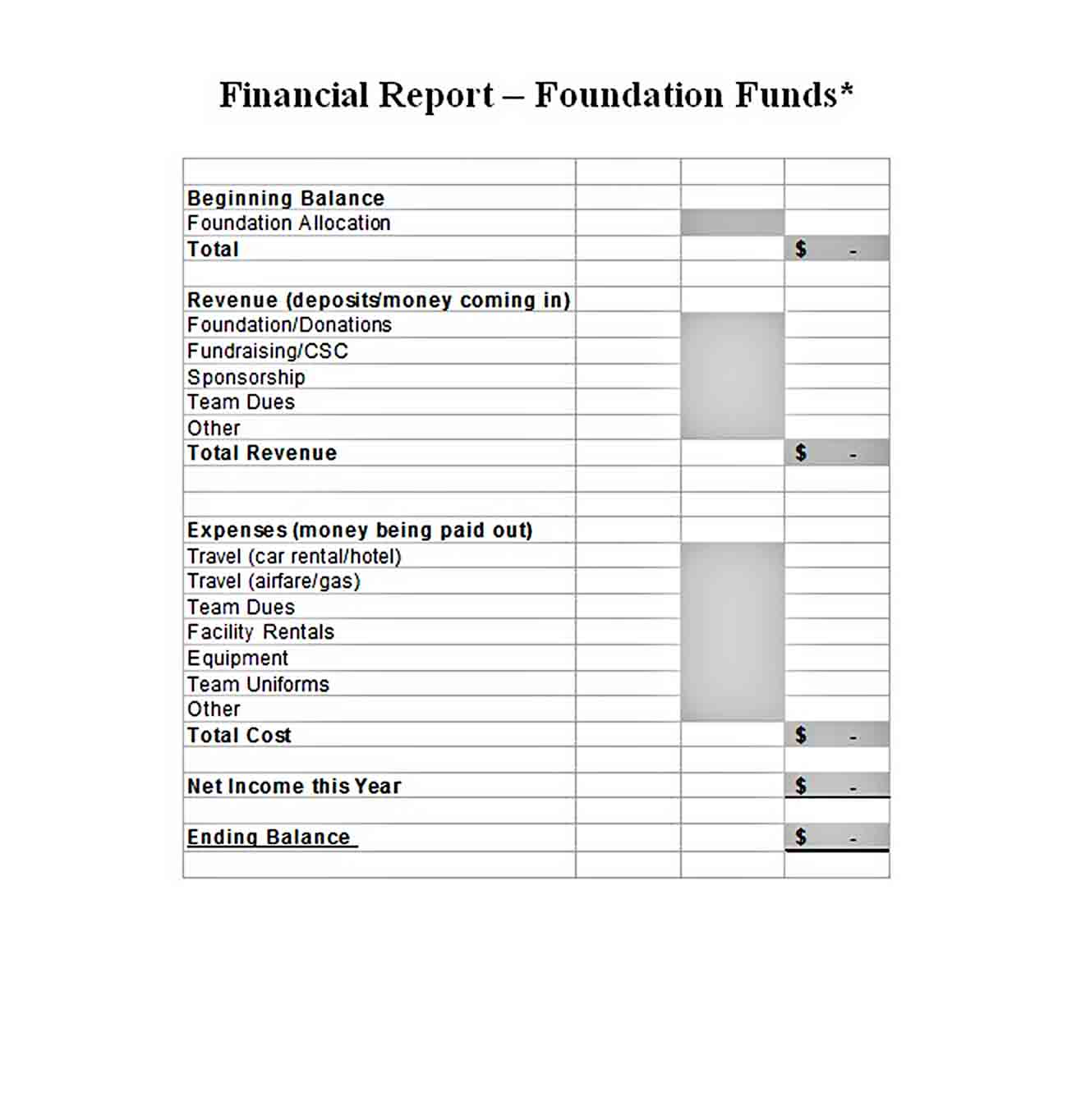 Templates End of Year Report