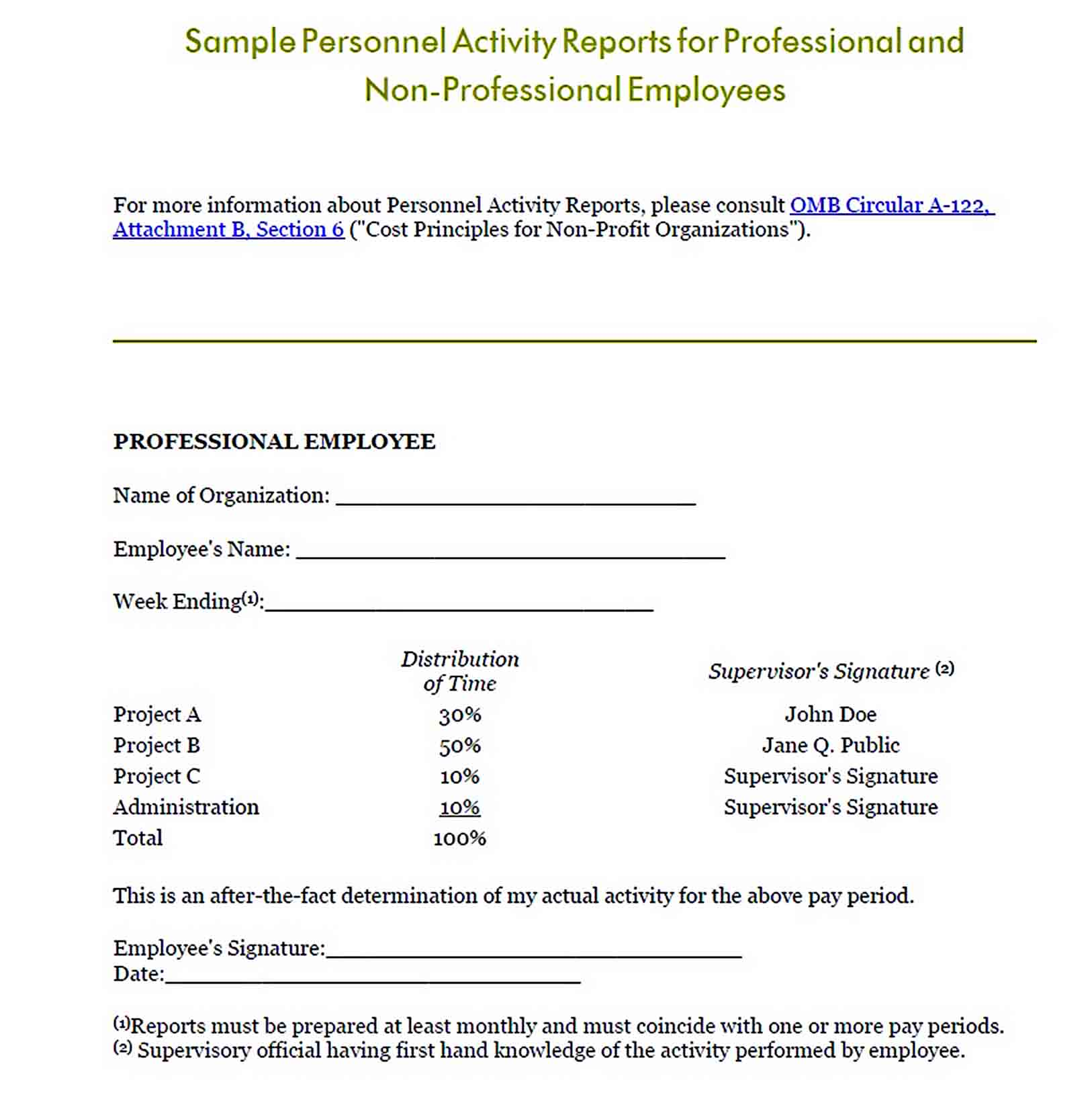 Templates Personnel Activity Report